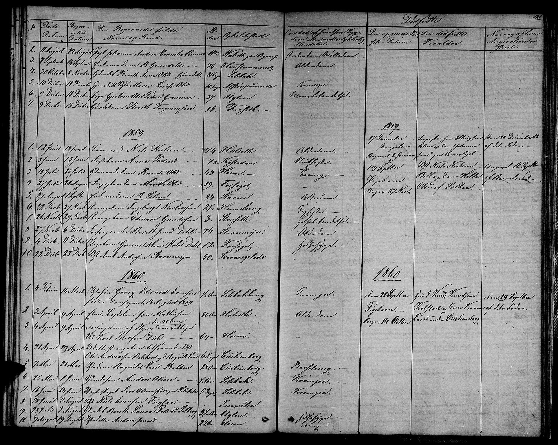 SAT, Ministerialprotokoller, klokkerbøker og fødselsregistre - Sør-Trøndelag, 611/L0353: Klokkerbok nr. 611C01, 1854-1881, s. 121