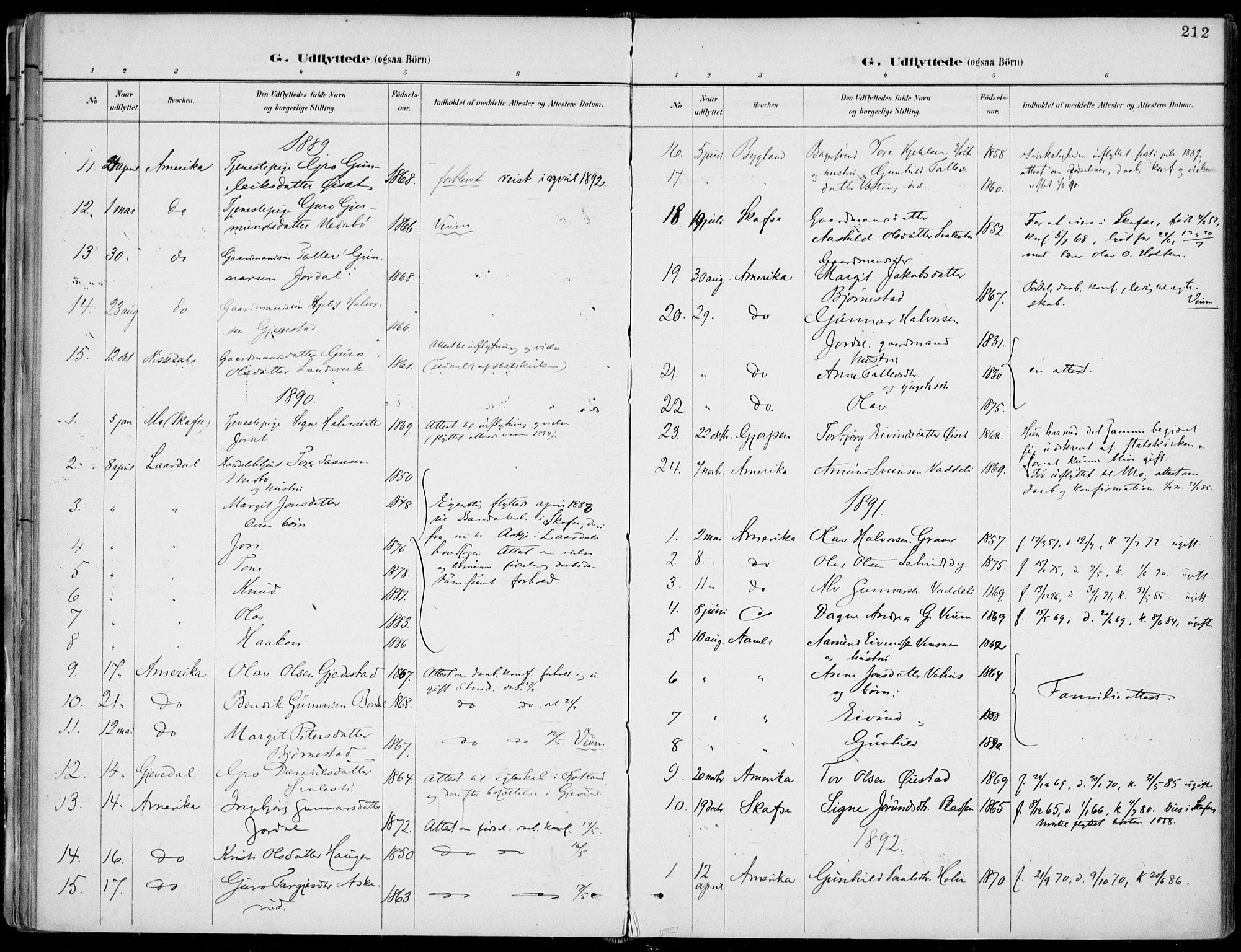 SAKO, Fyresdal kirkebøker, F/Fa/L0007: Ministerialbok nr. I 7, 1887-1914, s. 212