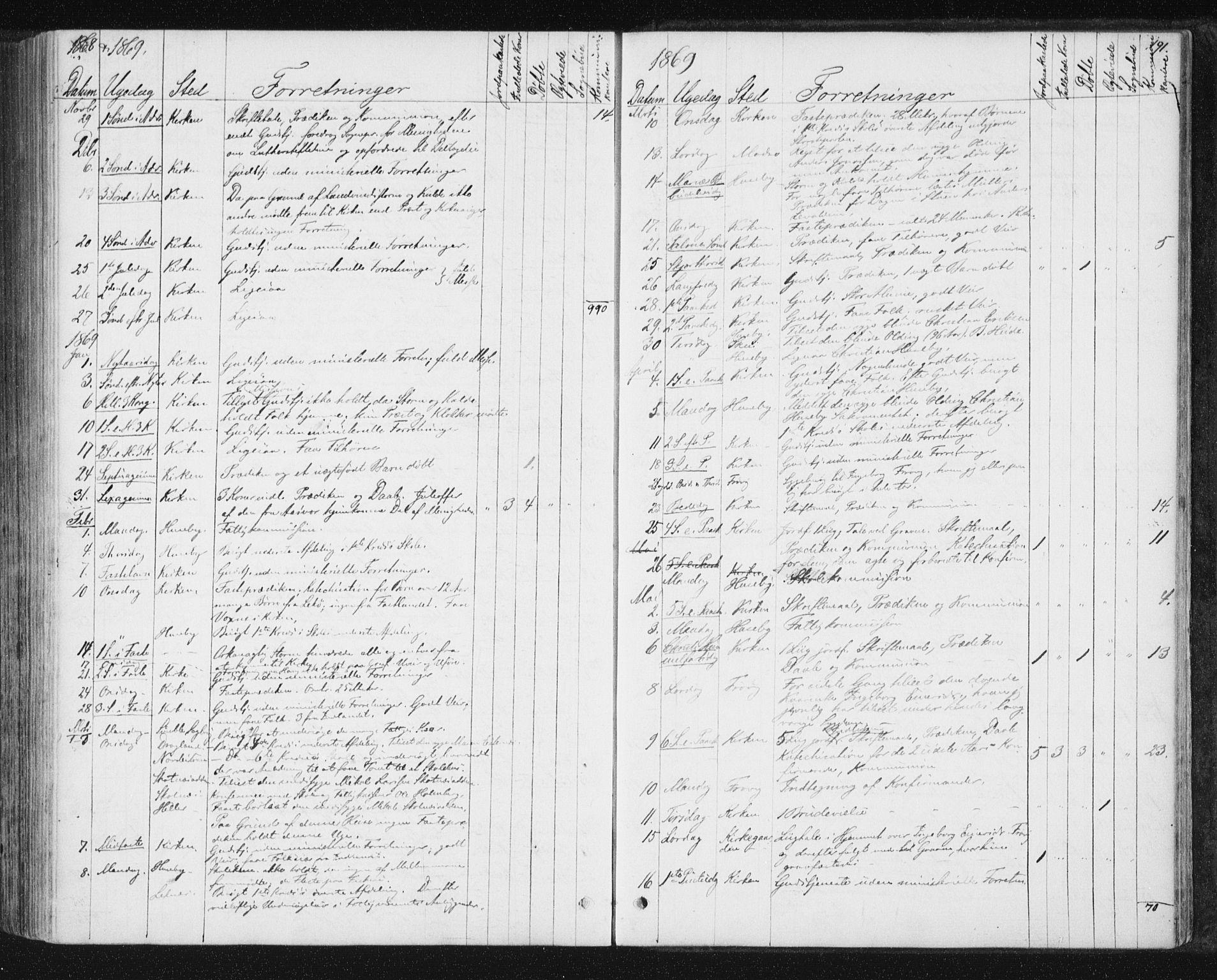 SAT, Ministerialprotokoller, klokkerbøker og fødselsregistre - Nord-Trøndelag, 788/L0696: Ministerialbok nr. 788A03, 1863-1877, s. 191