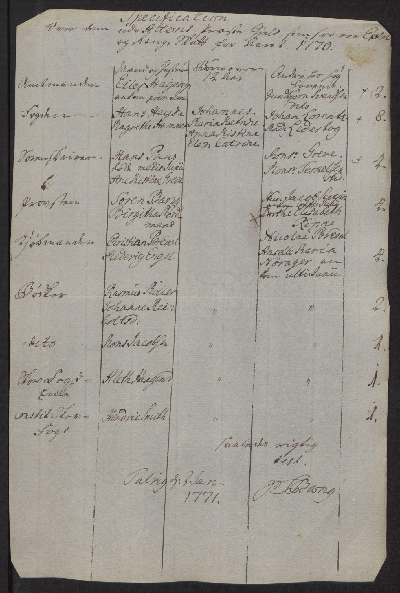 RA, Rentekammeret inntil 1814, Reviderte regnskaper, Fogderegnskap, R69/L4910: Ekstraskatten  Finnmark/Vardøhus, 1762-1772, s. 373