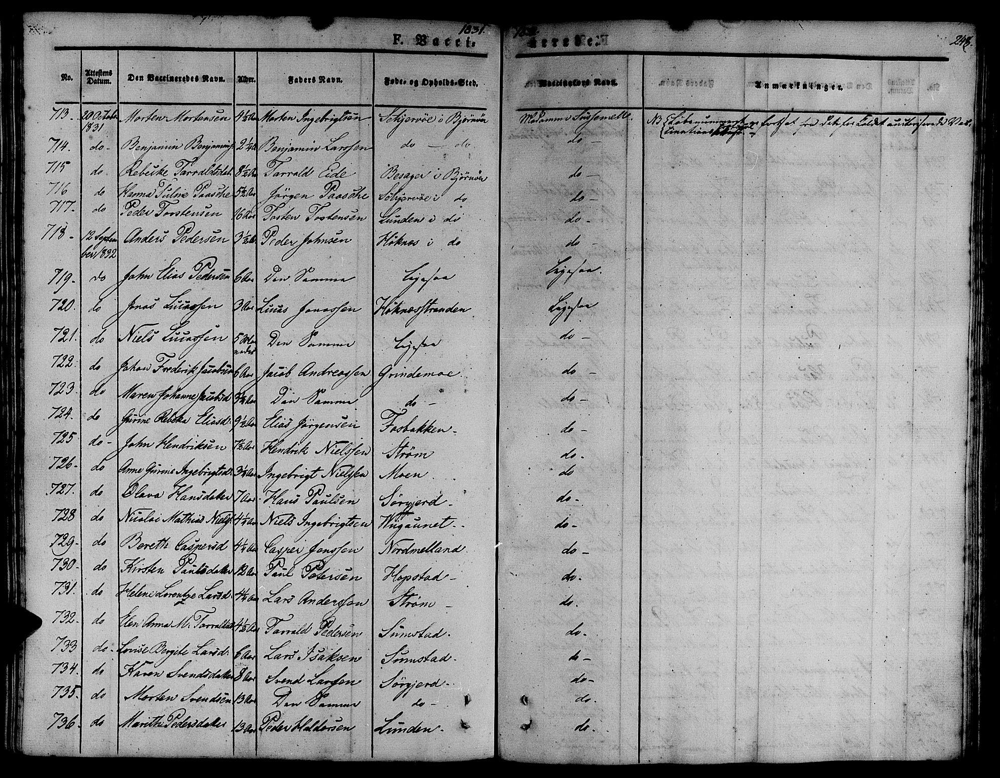 SAT, Ministerialprotokoller, klokkerbøker og fødselsregistre - Sør-Trøndelag, 657/L0703: Ministerialbok nr. 657A04, 1831-1846, s. 248