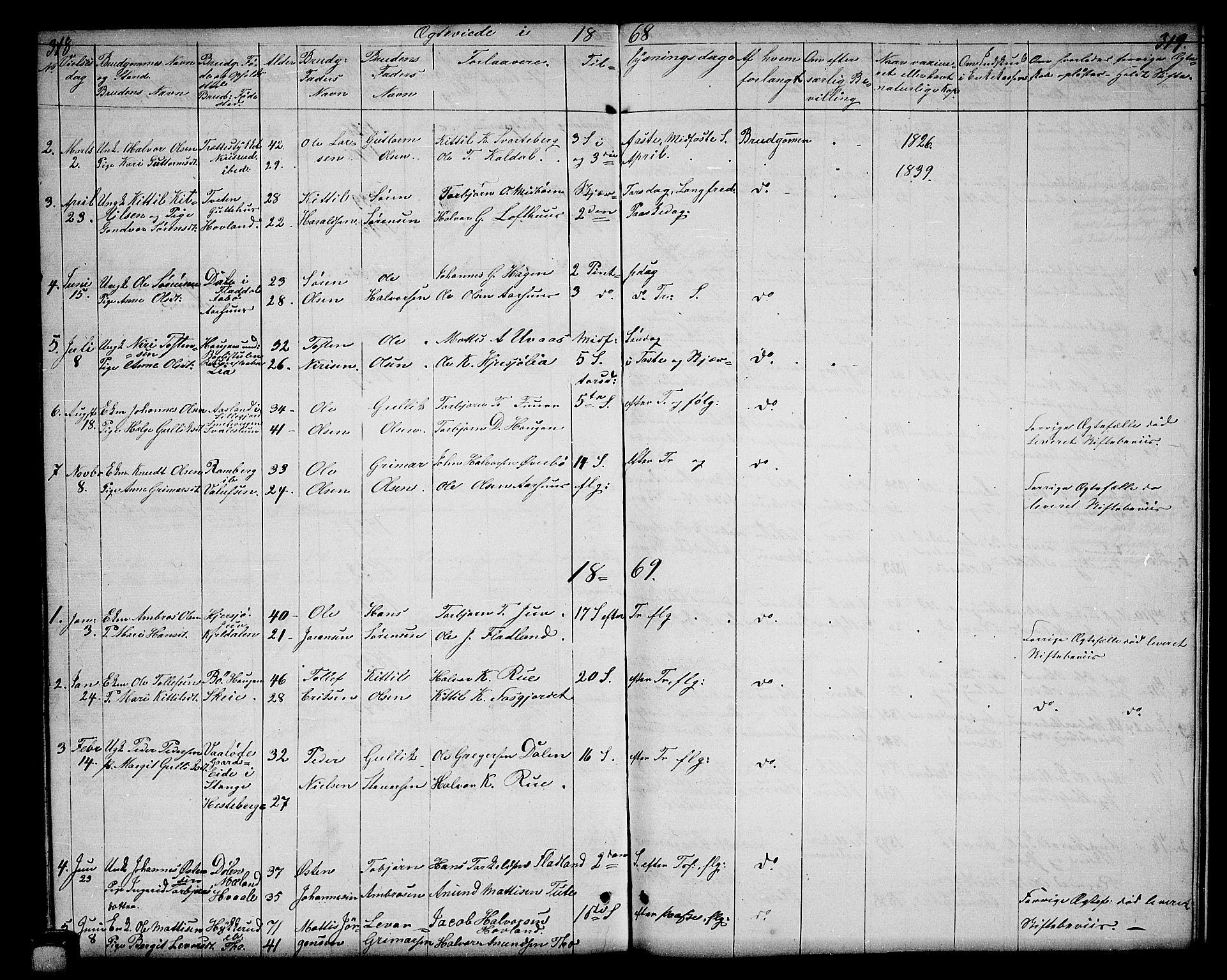 SAKO, Hjartdal kirkebøker, G/Ga/L0002: Klokkerbok nr. I 2, 1854-1888, s. 318-319