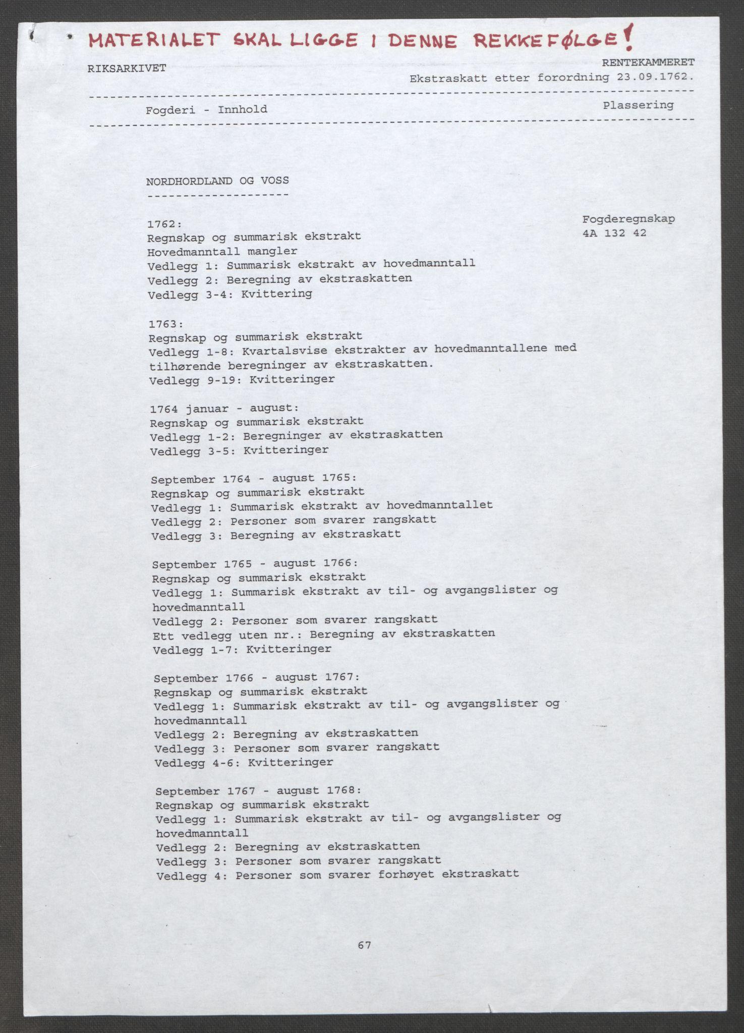 RA, Rentekammeret inntil 1814, Reviderte regnskaper, Fogderegnskap, R51/L3303: Ekstraskatten Nordhordland og Voss, 1762-1772, s. 2