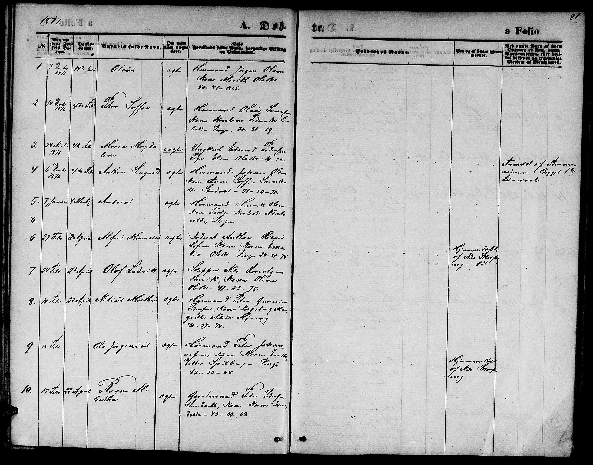 SAT, Ministerialprotokoller, klokkerbøker og fødselsregistre - Nord-Trøndelag, 733/L0326: Klokkerbok nr. 733C01, 1871-1887, s. 21