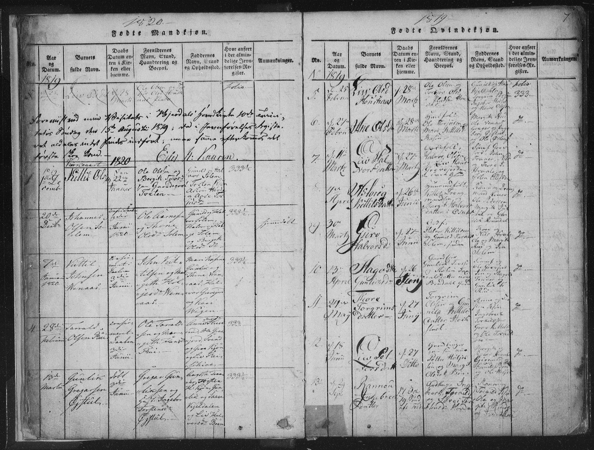 SAKO, Hjartdal kirkebøker, F/Fc/L0001: Ministerialbok nr. III 1, 1815-1843, s. 7