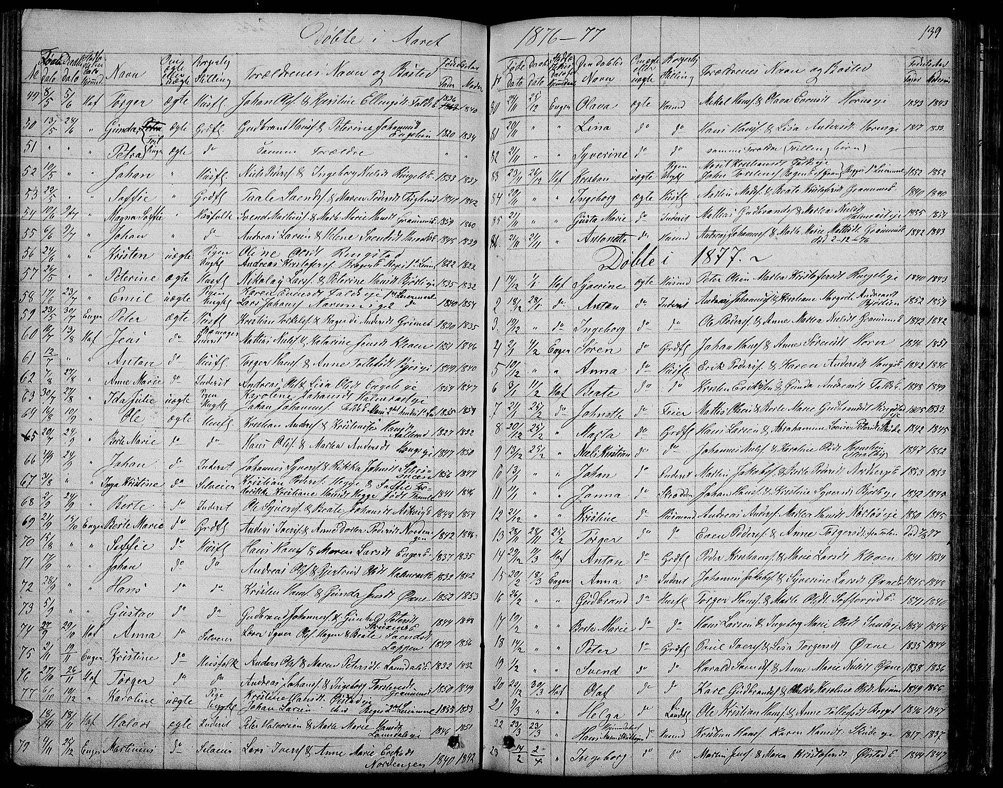 SAH, Søndre Land prestekontor, L/L0001: Klokkerbok nr. 1, 1849-1883, s. 139