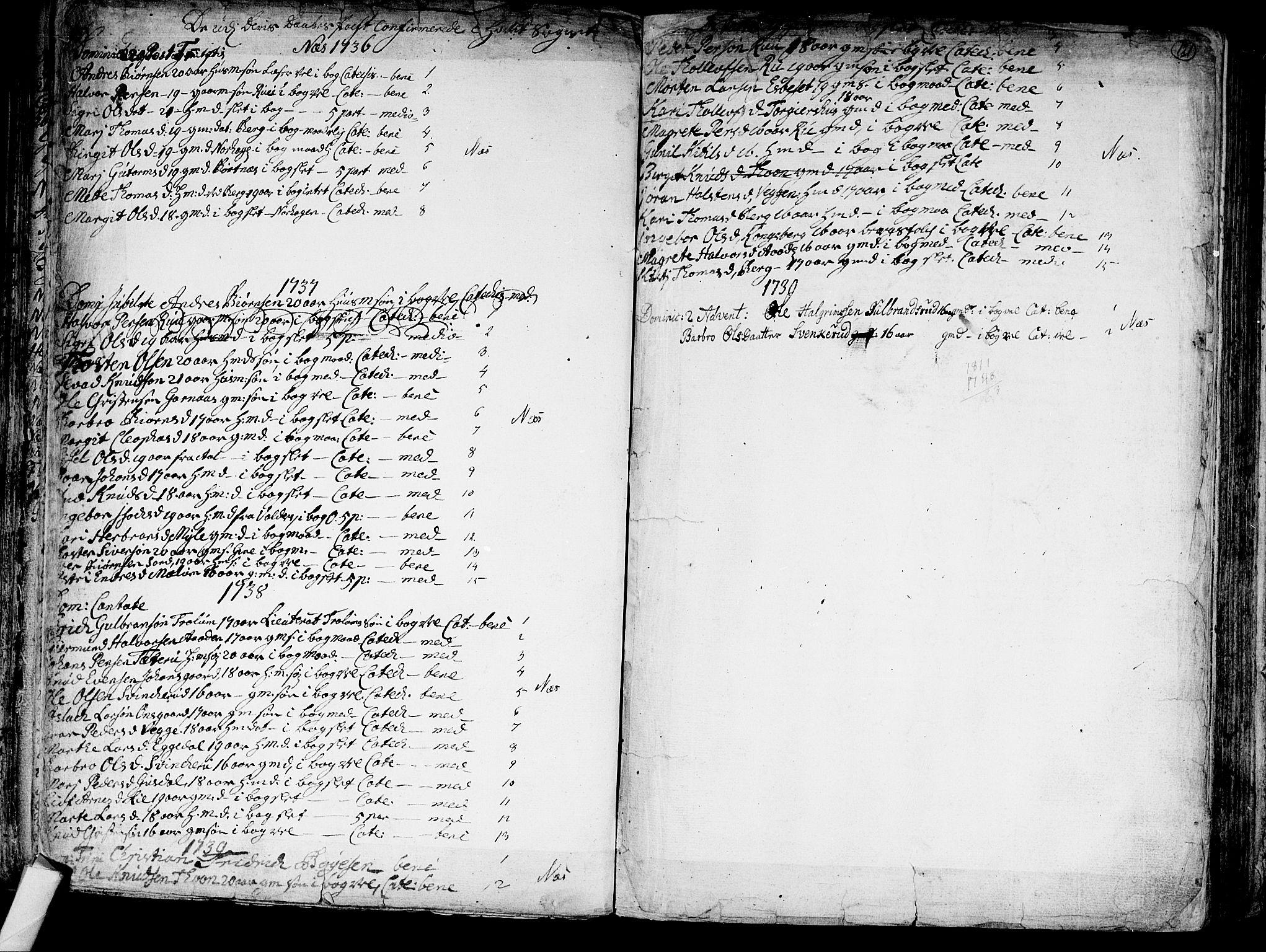 SAKO, Nes kirkebøker, F/Fa/L0002: Ministerialbok nr. 2, 1707-1759, s. 121