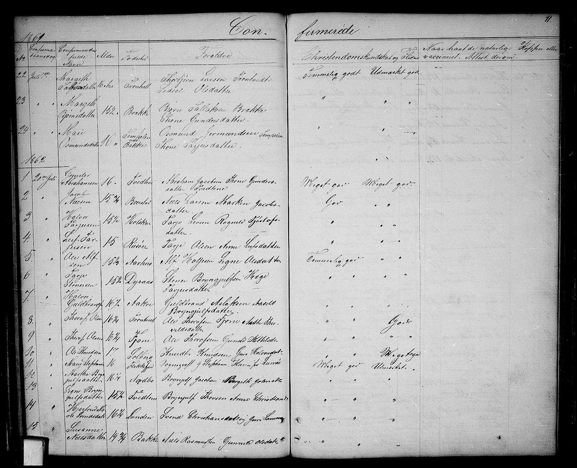 SAKO, Nissedal kirkebøker, G/Ga/L0002: Klokkerbok nr. I 2, 1861-1887, s. 71