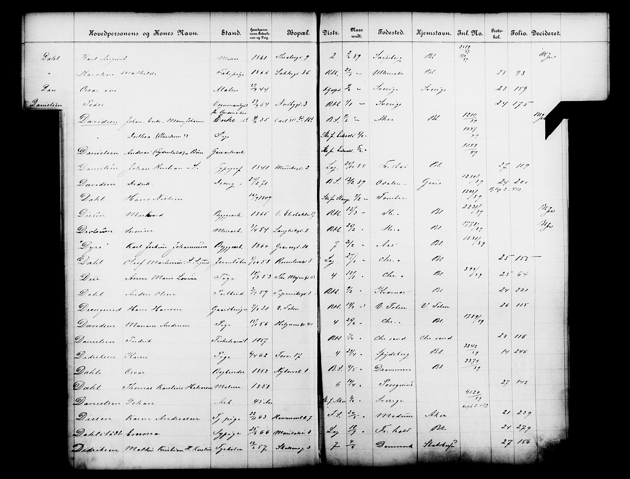 OBA, Fattigvesenet, Fb/L0009: Hjemstavnsregister, 1889, s. 36