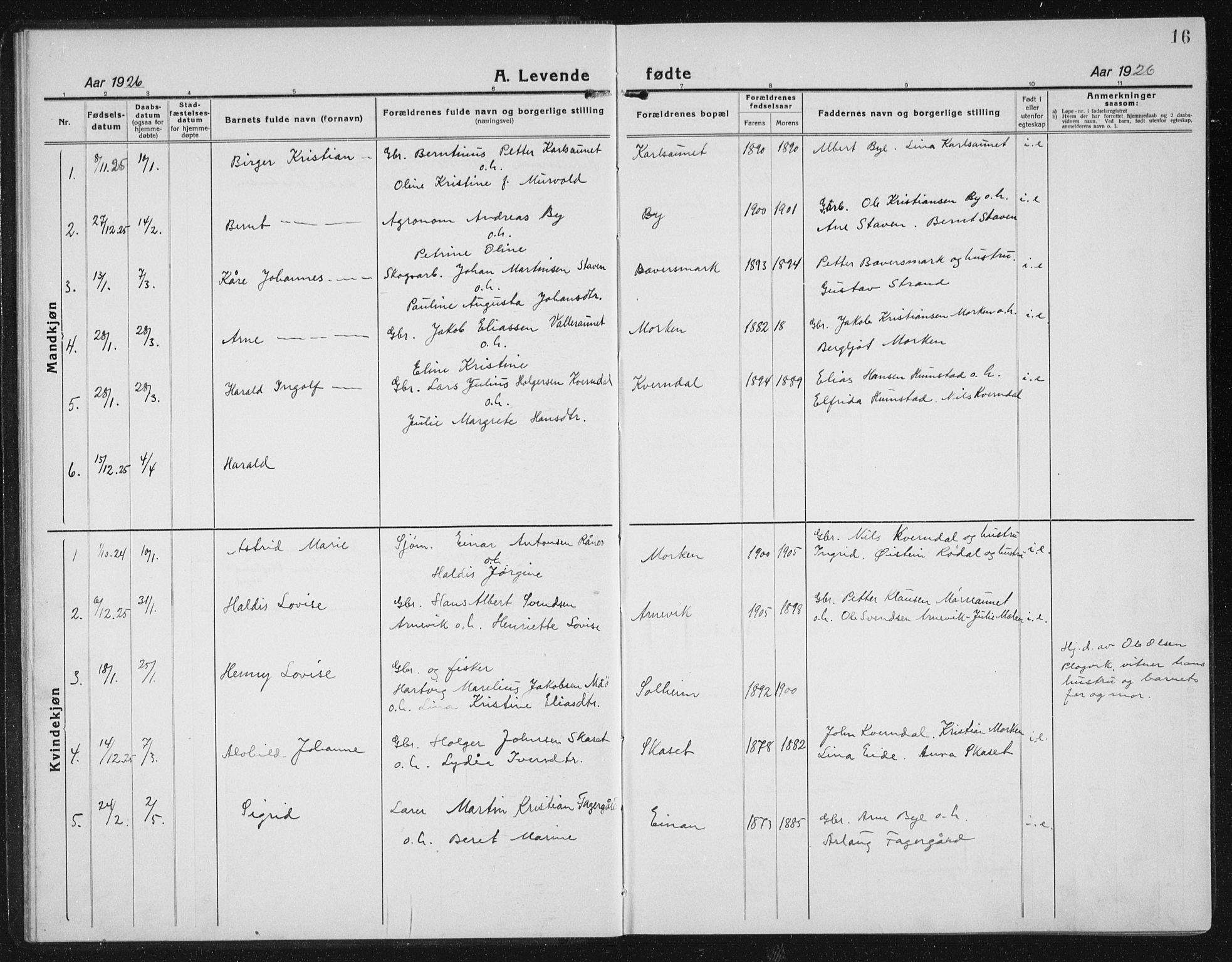 SAT, Ministerialprotokoller, klokkerbøker og fødselsregistre - Sør-Trøndelag, 655/L0689: Klokkerbok nr. 655C05, 1922-1936, s. 16