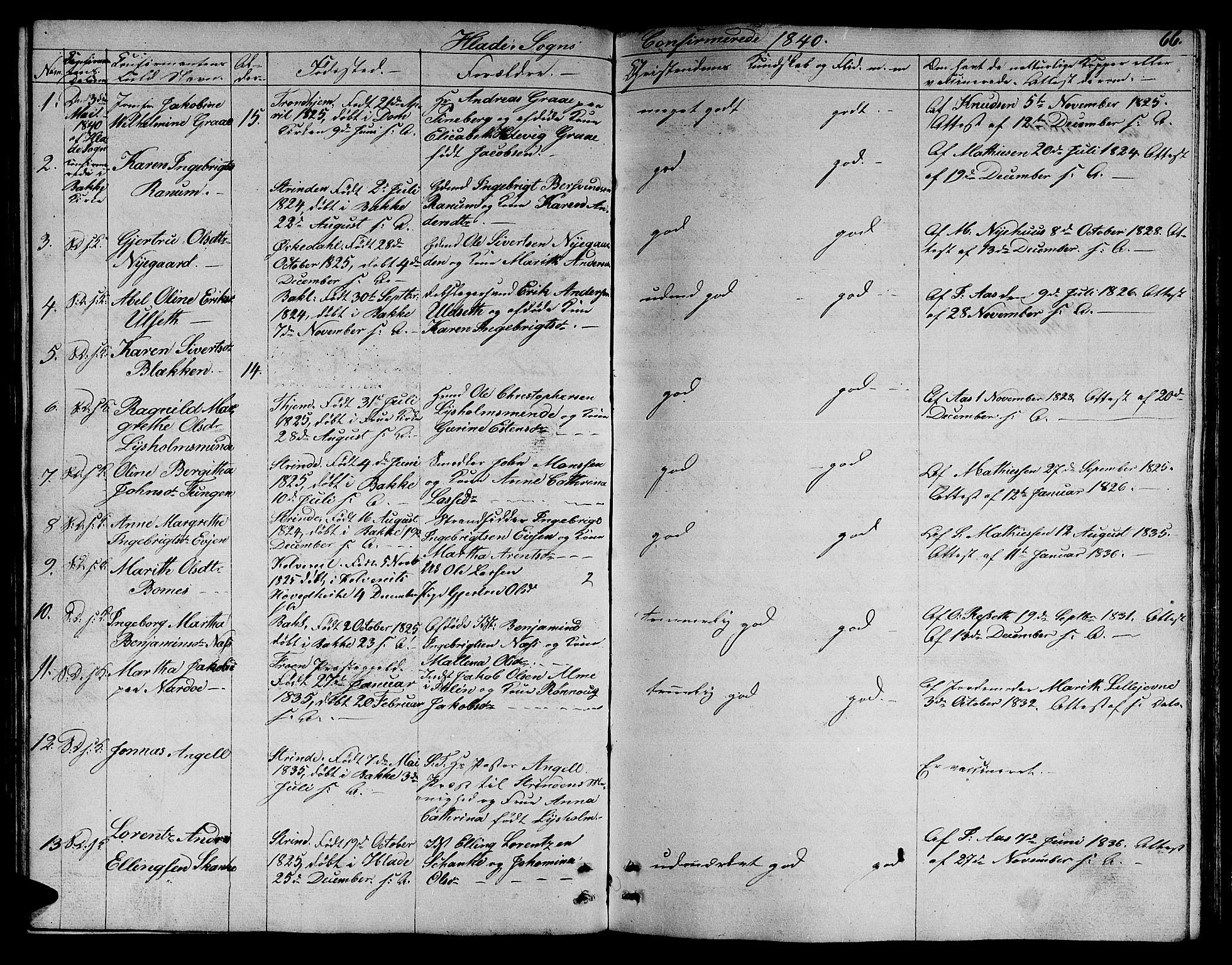 SAT, Ministerialprotokoller, klokkerbøker og fødselsregistre - Sør-Trøndelag, 606/L0308: Klokkerbok nr. 606C04, 1829-1840, s. 66