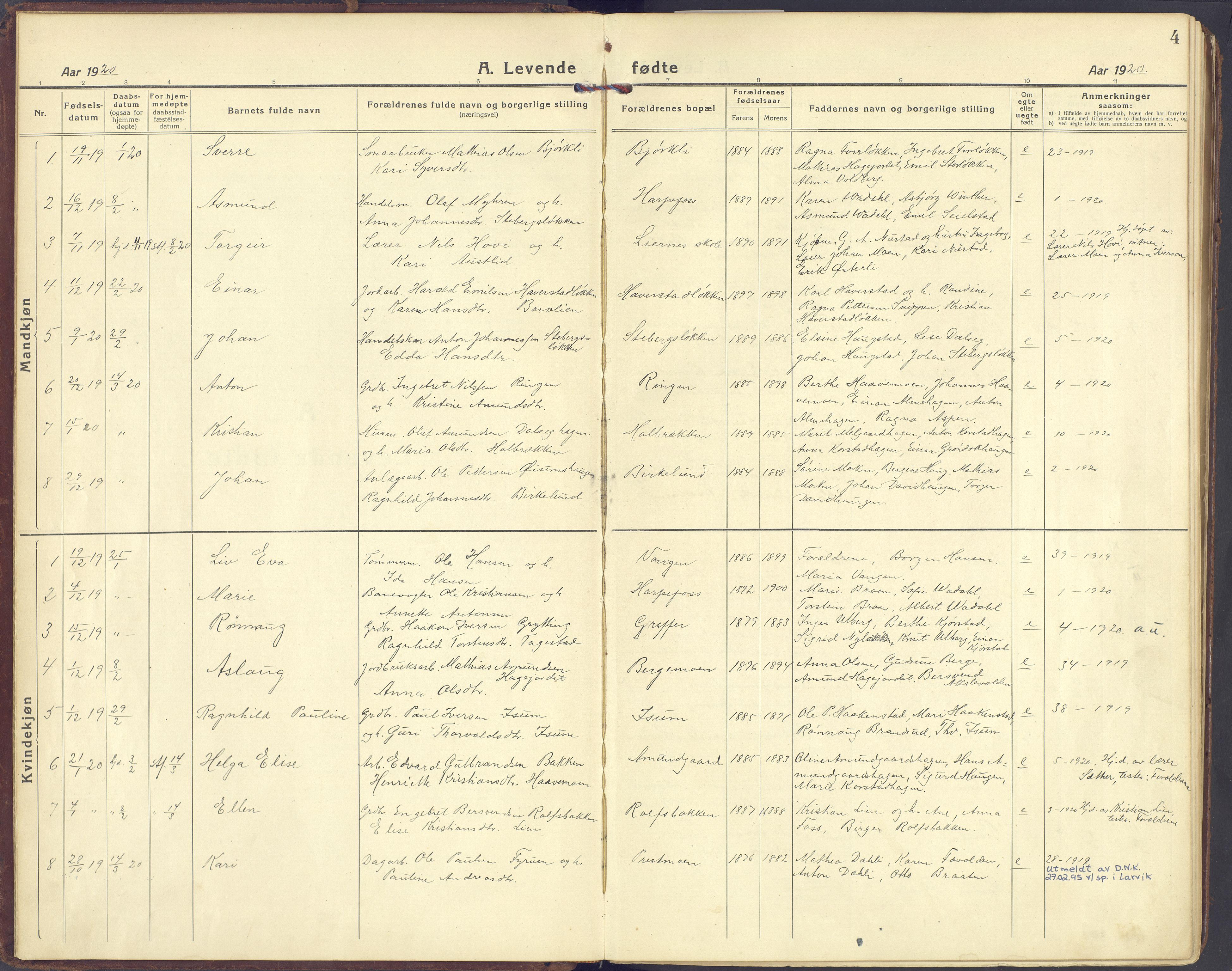 SAH, Sør-Fron prestekontor, H/Ha/Haa/L0005: Ministerialbok nr. 5, 1920-1933, s. 4