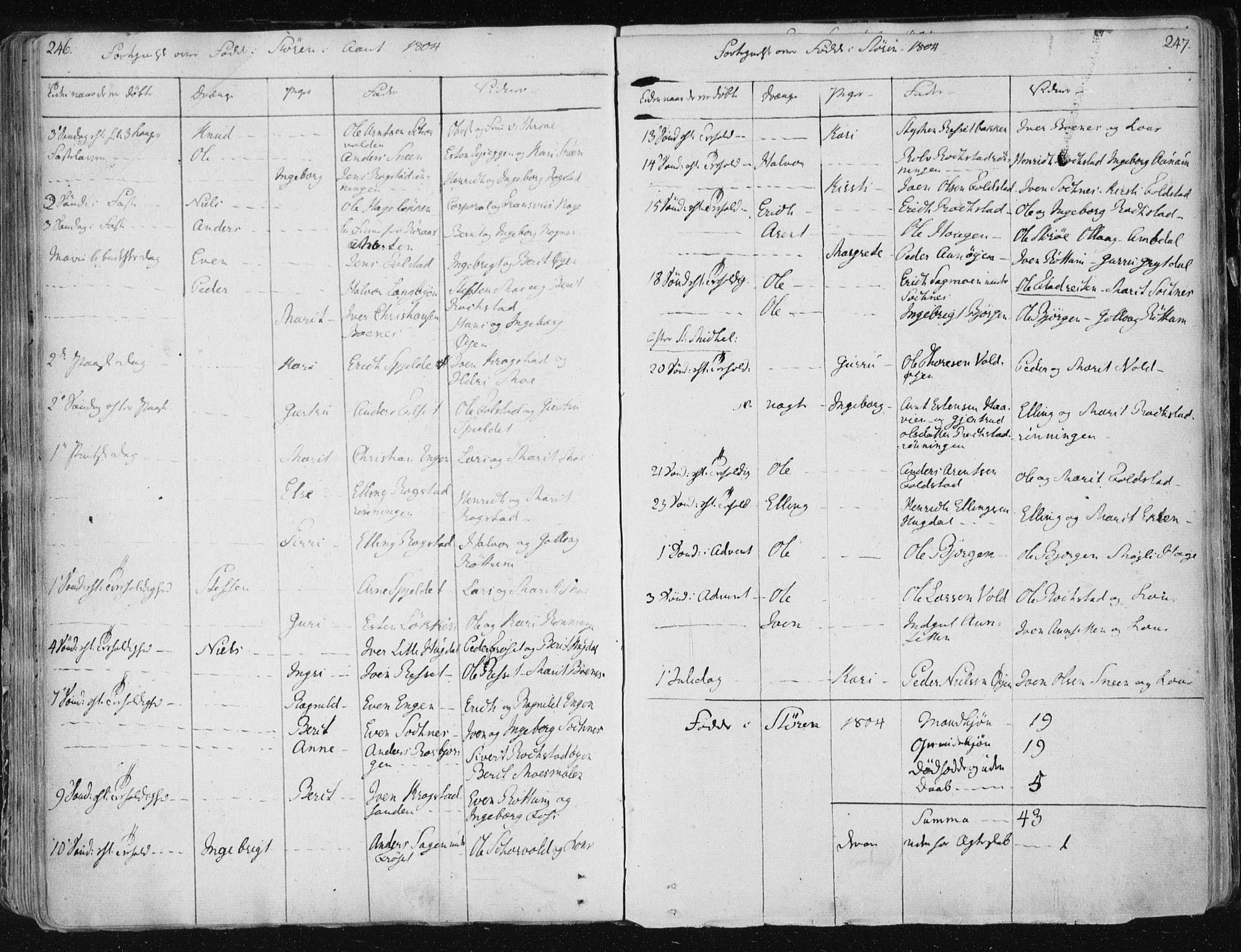 SAT, Ministerialprotokoller, klokkerbøker og fødselsregistre - Sør-Trøndelag, 687/L0992: Ministerialbok nr. 687A03 /1, 1788-1815, s. 246-247