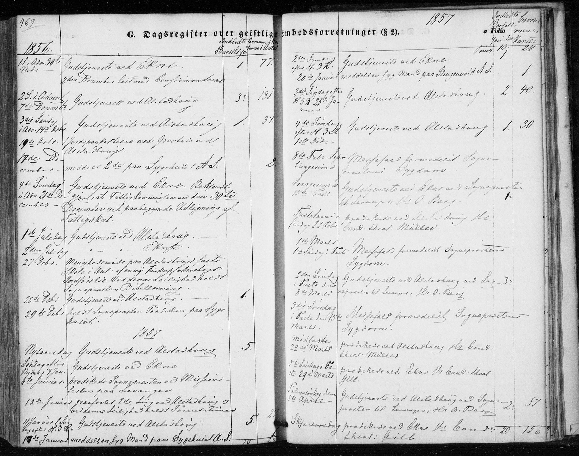 SAT, Ministerialprotokoller, klokkerbøker og fødselsregistre - Nord-Trøndelag, 717/L0154: Ministerialbok nr. 717A07 /1, 1850-1862, s. 469