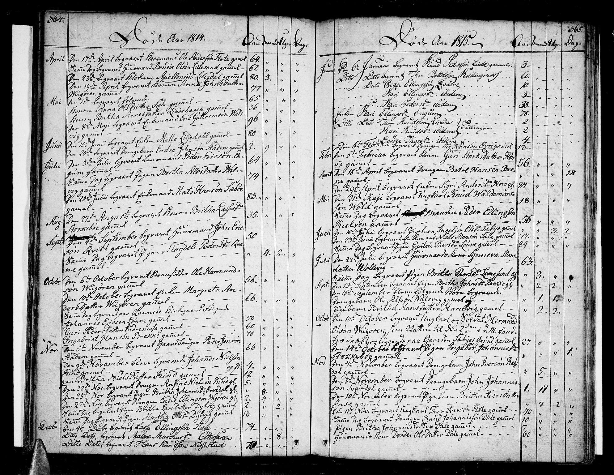 SAB, Vik Sokneprestembete, Ministerialbok nr. A 5, 1787-1820, s. 364-365