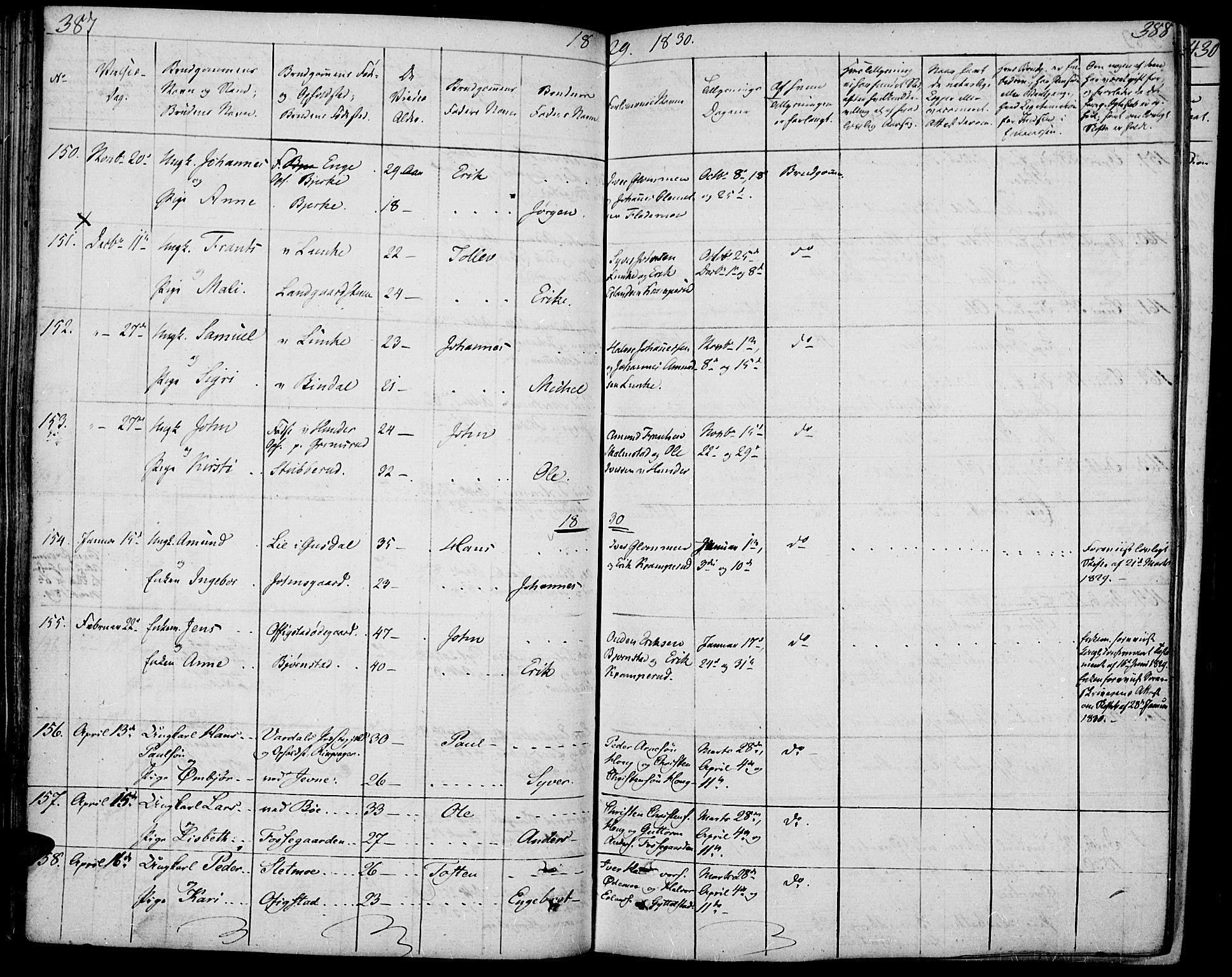 SAH, Øyer prestekontor, Ministerialbok nr. 4, 1824-1841, s. 387-388