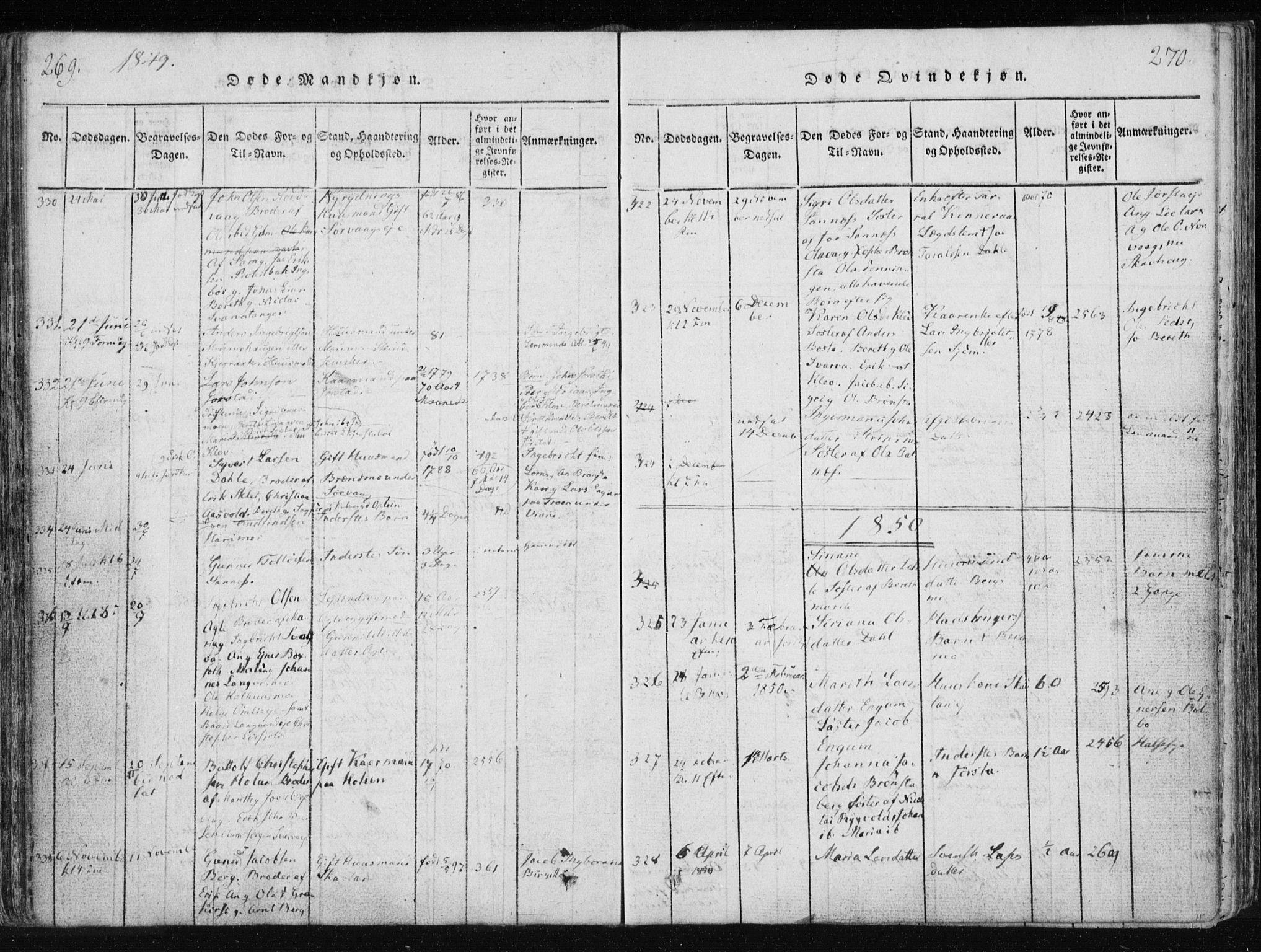 SAT, Ministerialprotokoller, klokkerbøker og fødselsregistre - Nord-Trøndelag, 749/L0469: Ministerialbok nr. 749A03, 1817-1857, s. 269-270
