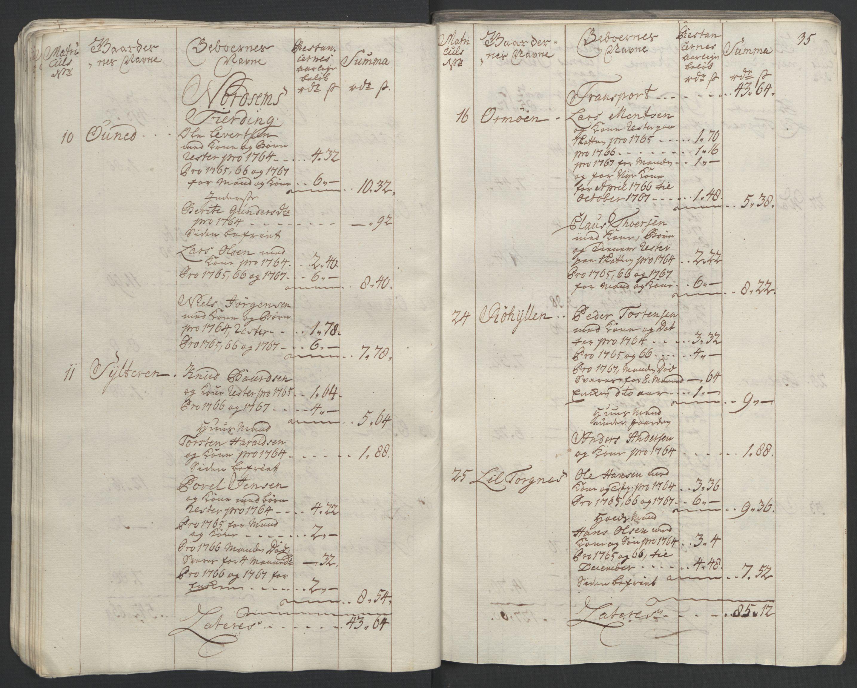 RA, Rentekammeret inntil 1814, Realistisk ordnet avdeling, Ol/L0023: [Gg 10]: Ekstraskatten, 23.09.1762. Helgeland (restanseregister), 1767-1772, s. 37