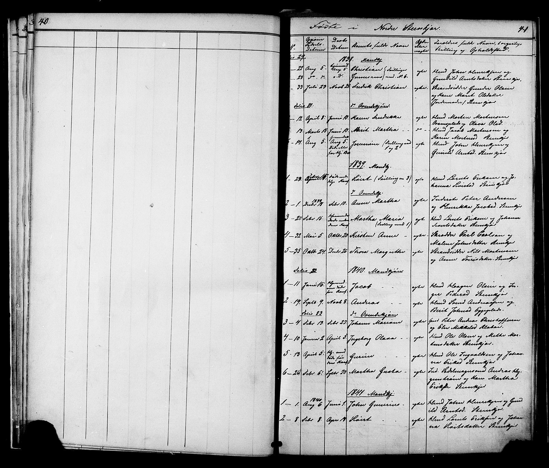SAT, Ministerialprotokoller, klokkerbøker og fødselsregistre - Nord-Trøndelag, 739/L0367: Ministerialbok nr. 739A01 /2, 1838-1868, s. 40-41