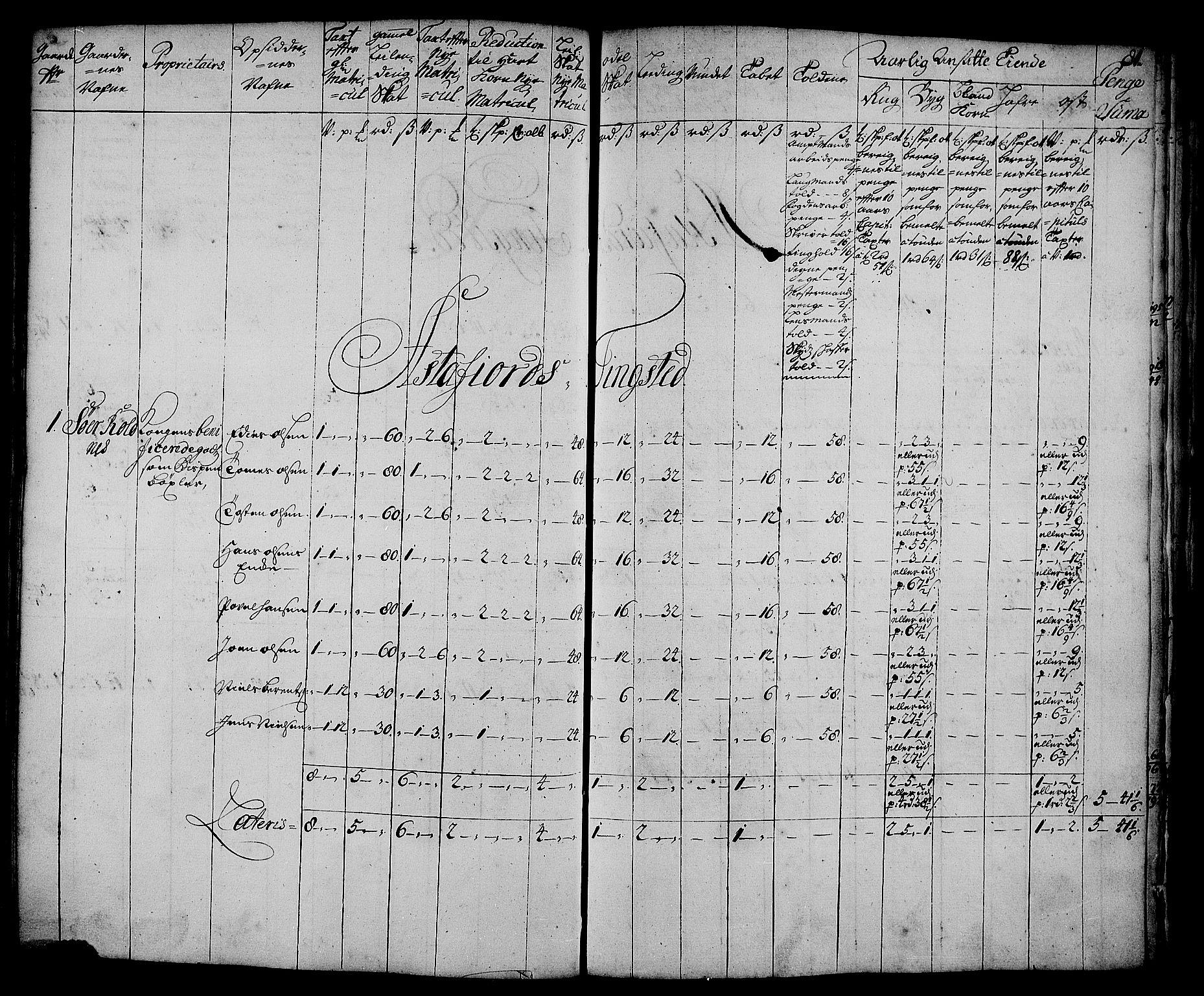 RA, Rentekammeret inntil 1814, Realistisk ordnet avdeling, N/Nb/Nbf/L0179: Senja matrikkelprotokoll, 1723, s. 80b-81a