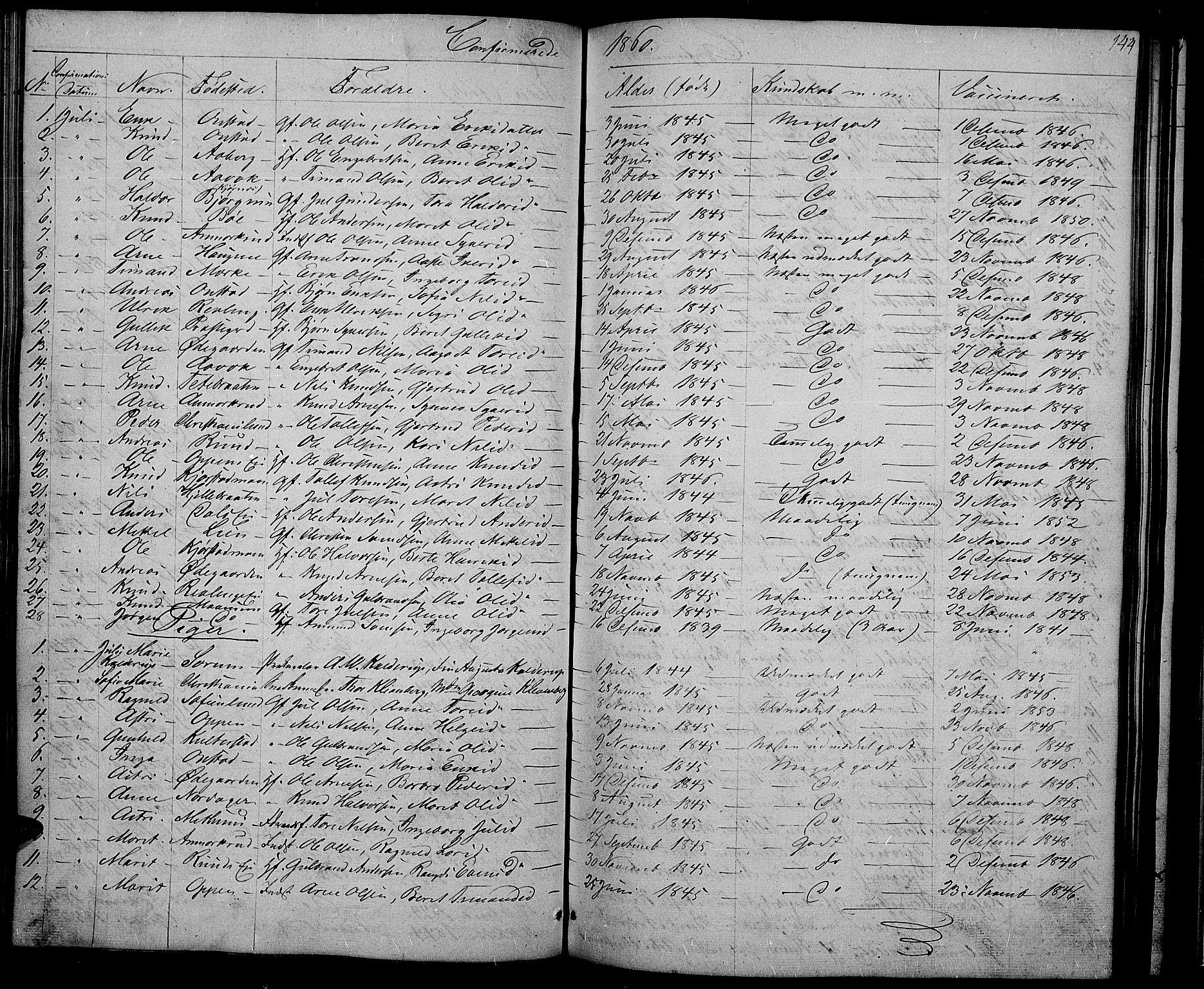 SAH, Nord-Aurdal prestekontor, Klokkerbok nr. 2, 1842-1877, s. 144
