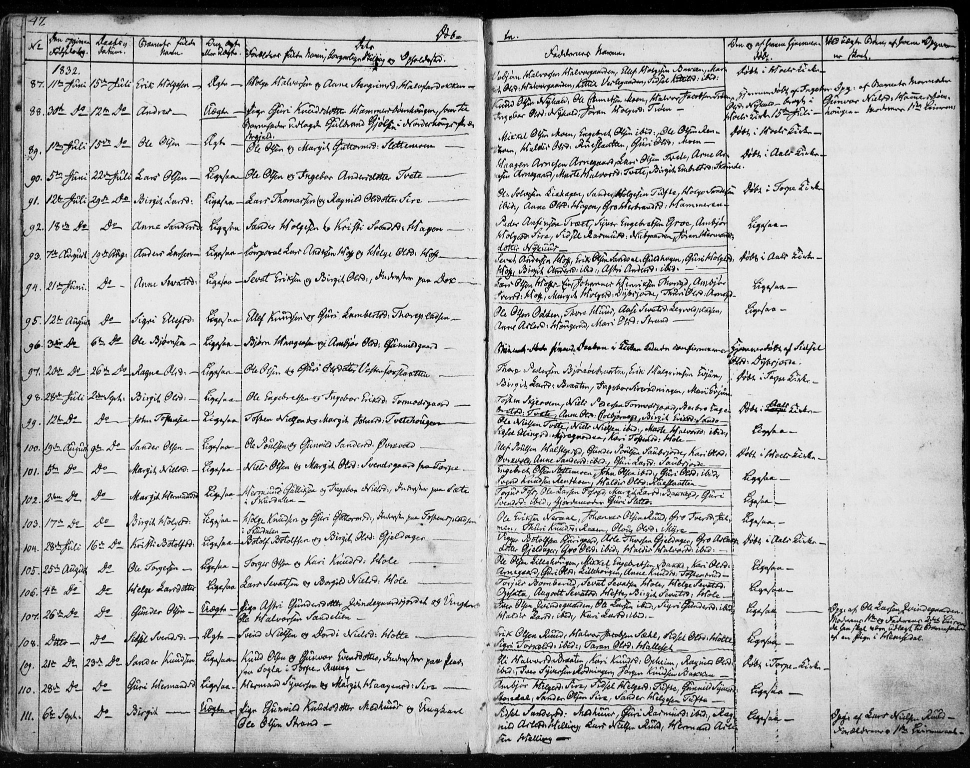 SAKO, Ål kirkebøker, F/Fa/L0005: Ministerialbok nr. I 5, 1825-1848, s. 47