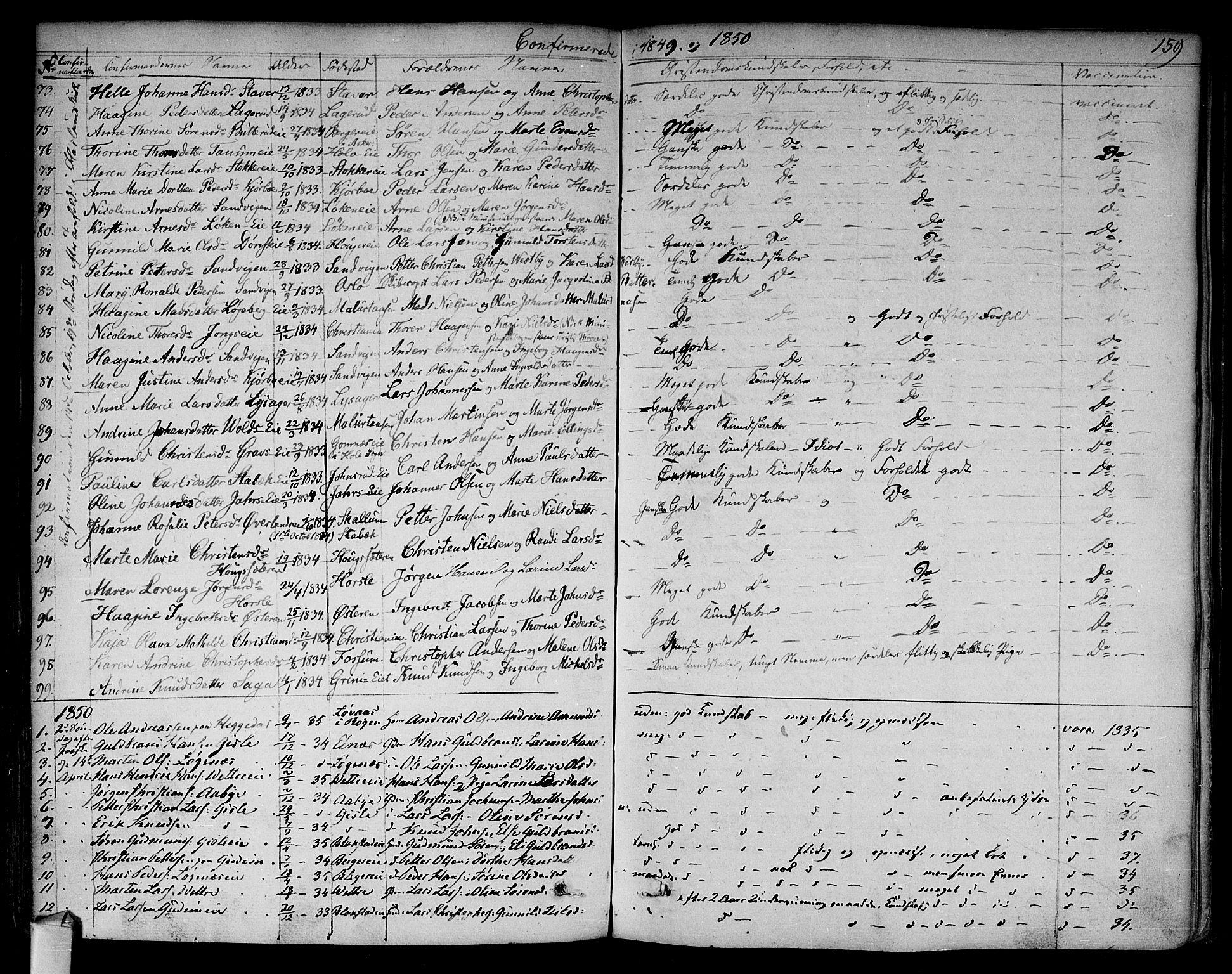 SAO, Asker prestekontor Kirkebøker, F/Fa/L0009: Ministerialbok nr. I 9, 1825-1878, s. 159