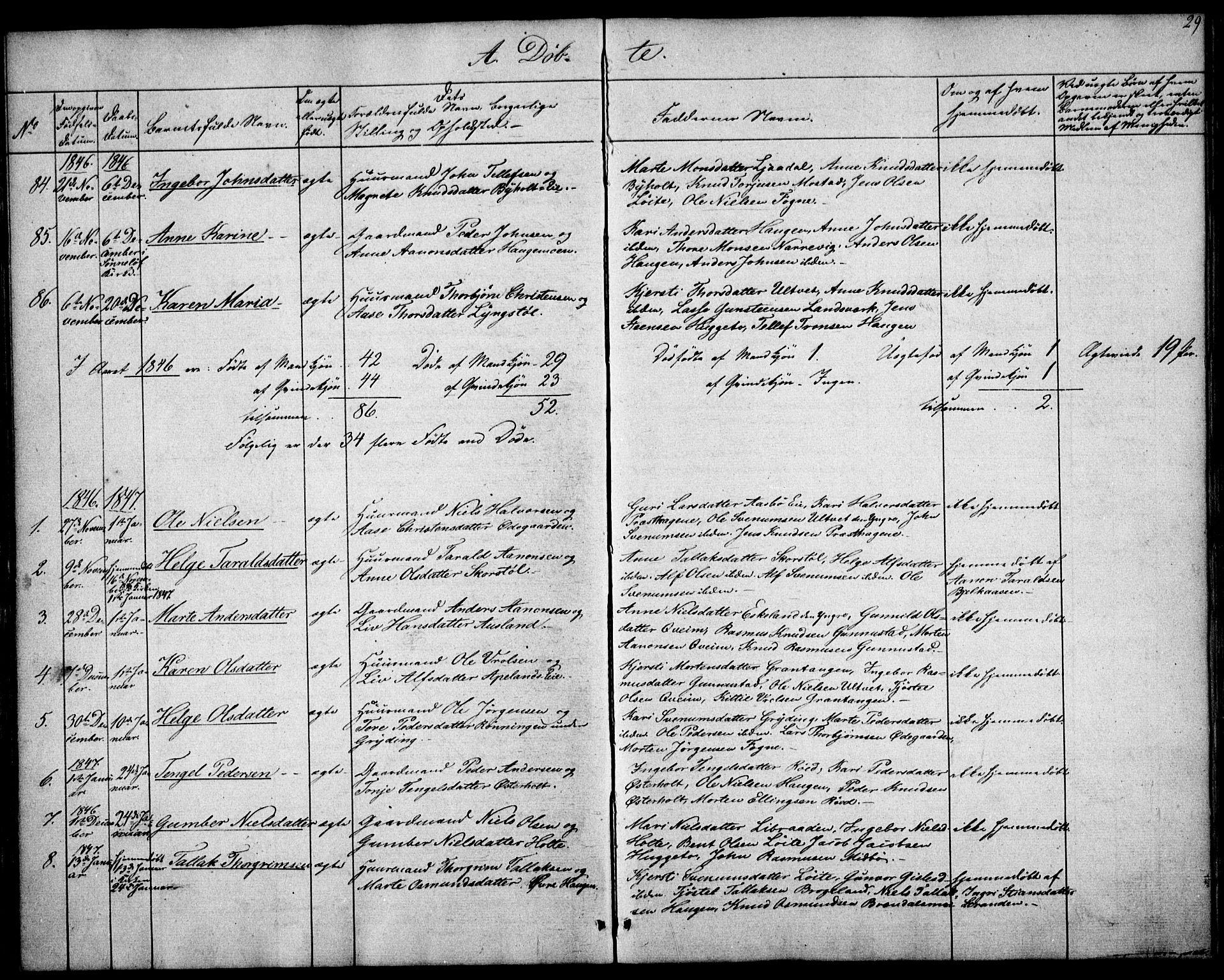 SAK, Gjerstad sokneprestkontor, F/Fa/Faa/L0006: Ministerialbok nr. A 6, 1841-1857, s. 29
