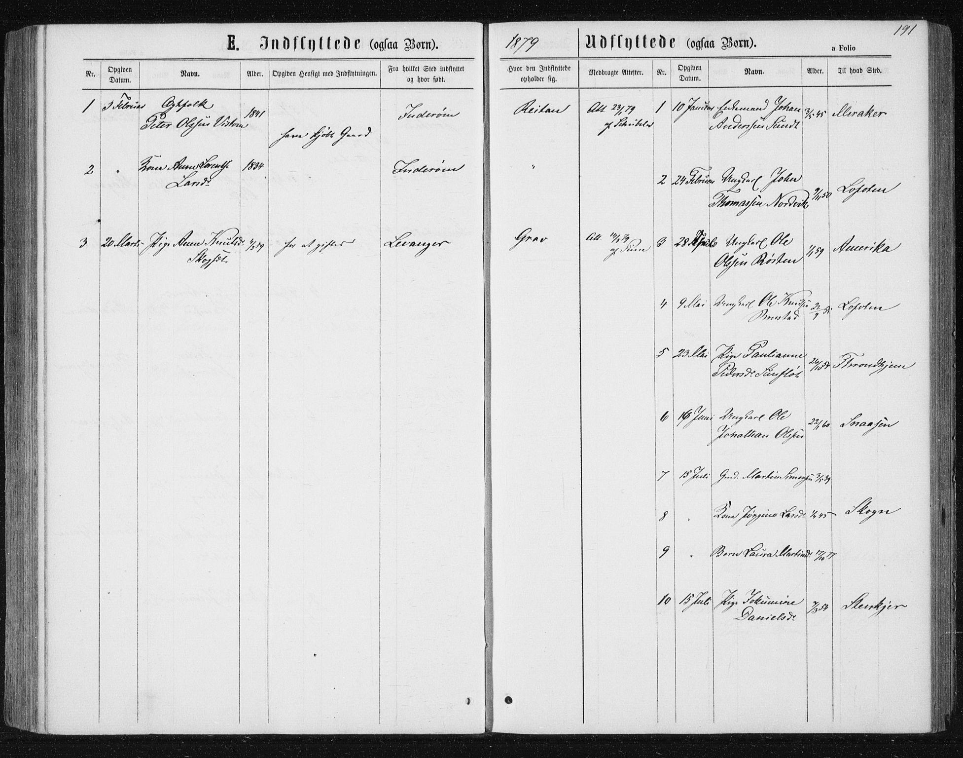 SAT, Ministerialprotokoller, klokkerbøker og fødselsregistre - Nord-Trøndelag, 722/L0219: Ministerialbok nr. 722A06, 1868-1880, s. 191