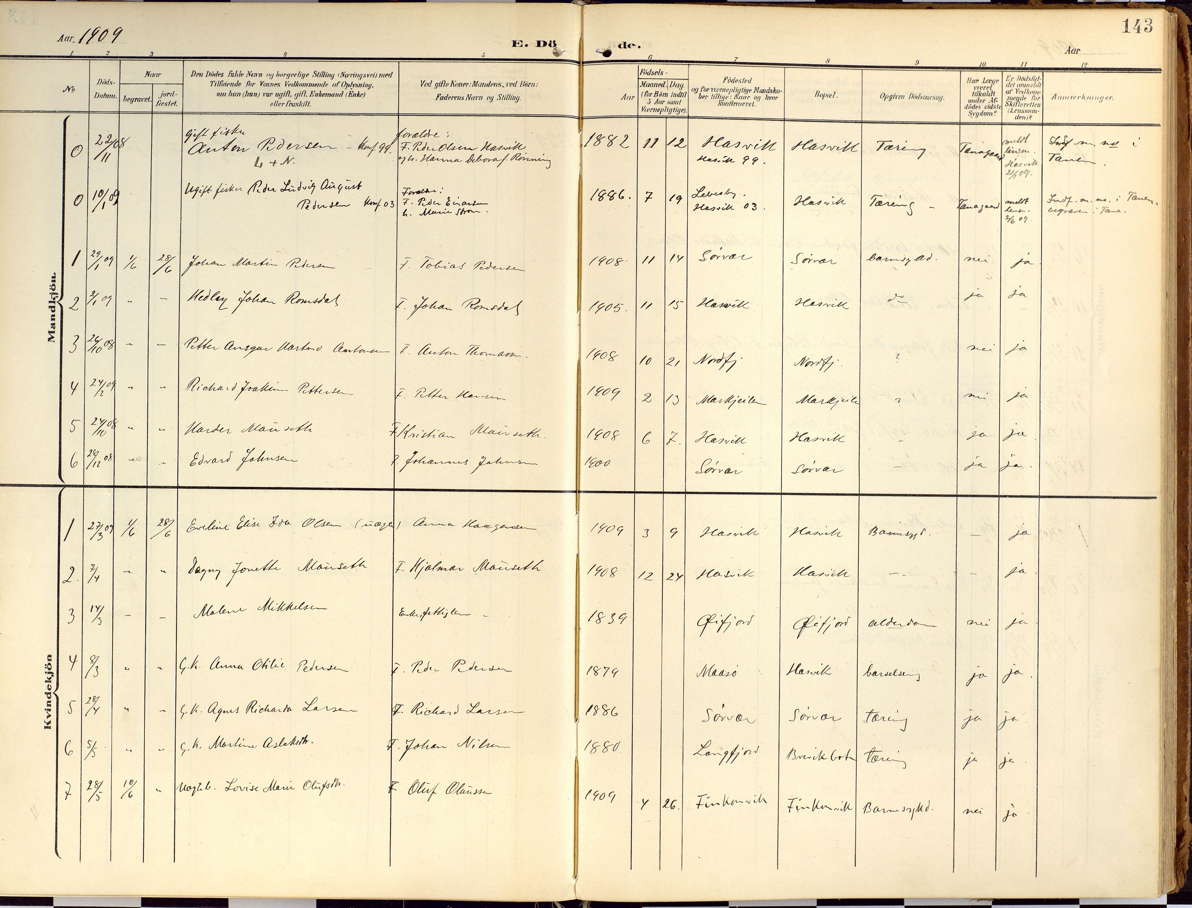 SATØ, Loppa sokneprestkontor, H/Ha/L0010kirke: Ministerialbok nr. 10, 1907-1922, s. 143