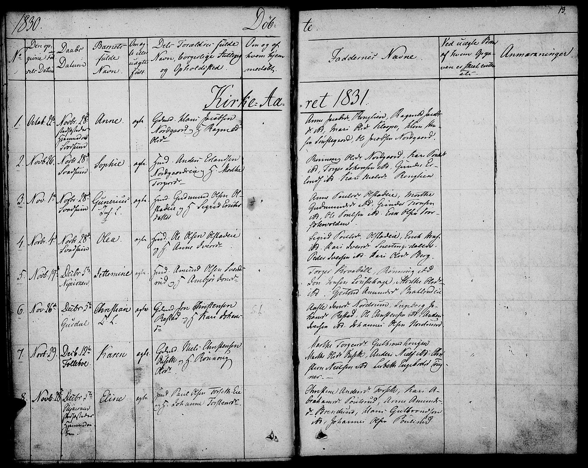 SAH, Gausdal prestekontor, Ministerialbok nr. 6, 1830-1839, s. 13