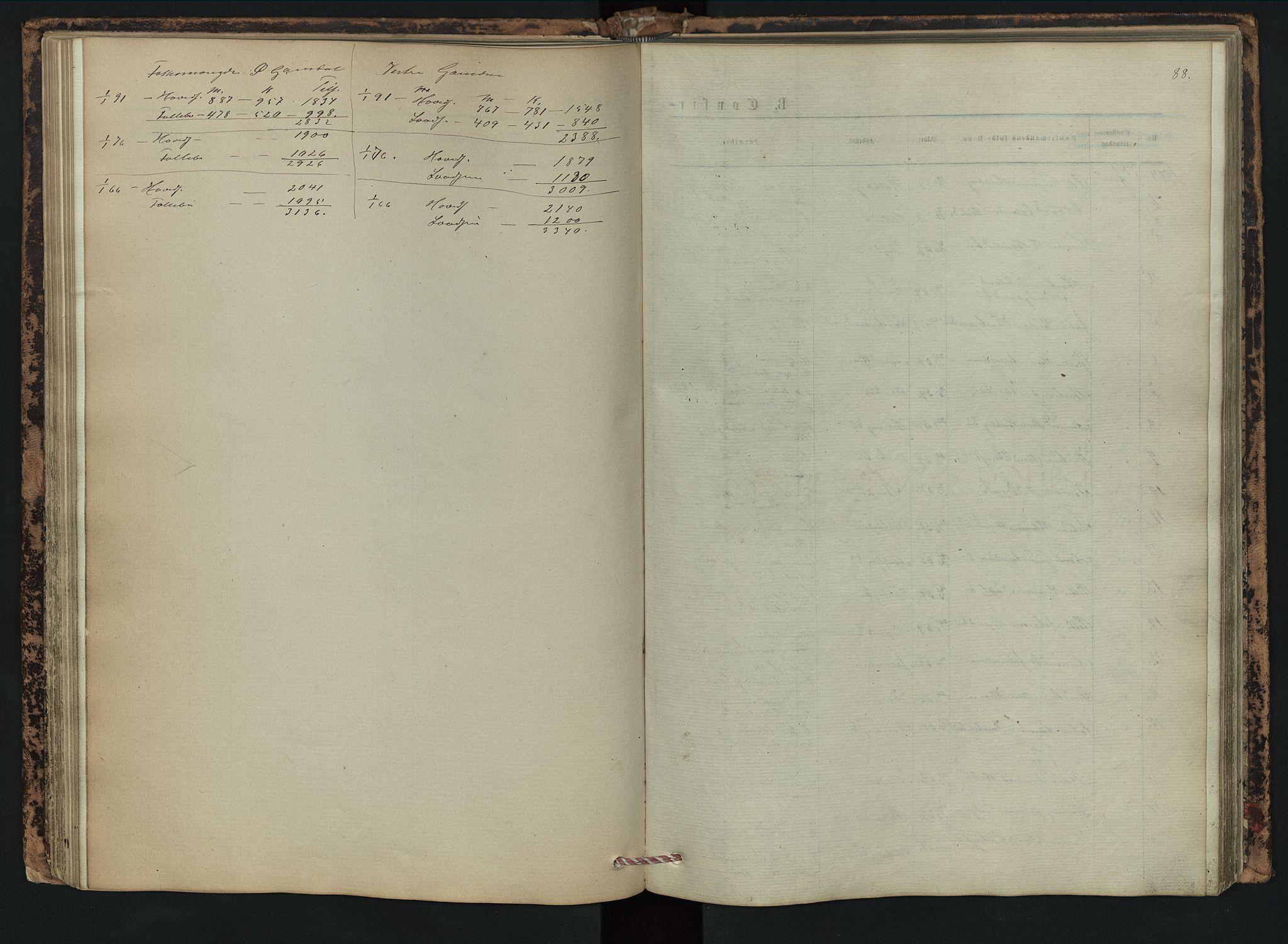 SAH, Vestre Gausdal prestekontor, Klokkerbok nr. 2, 1874-1897, s. 88