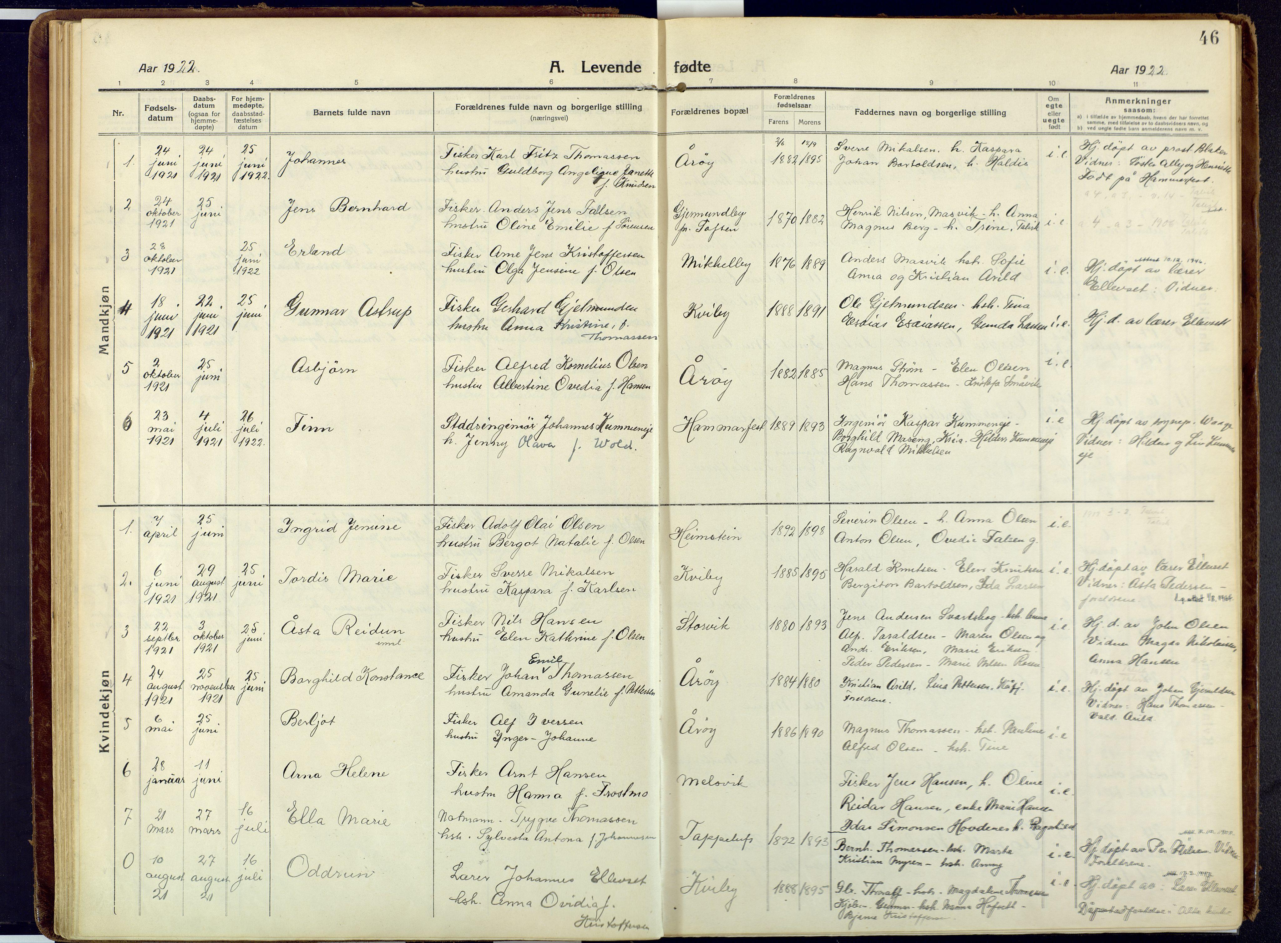 SATØ, Talvik sokneprestkontor, H/Ha/L0018kirke: Ministerialbok nr. 18, 1915-1924, s. 46