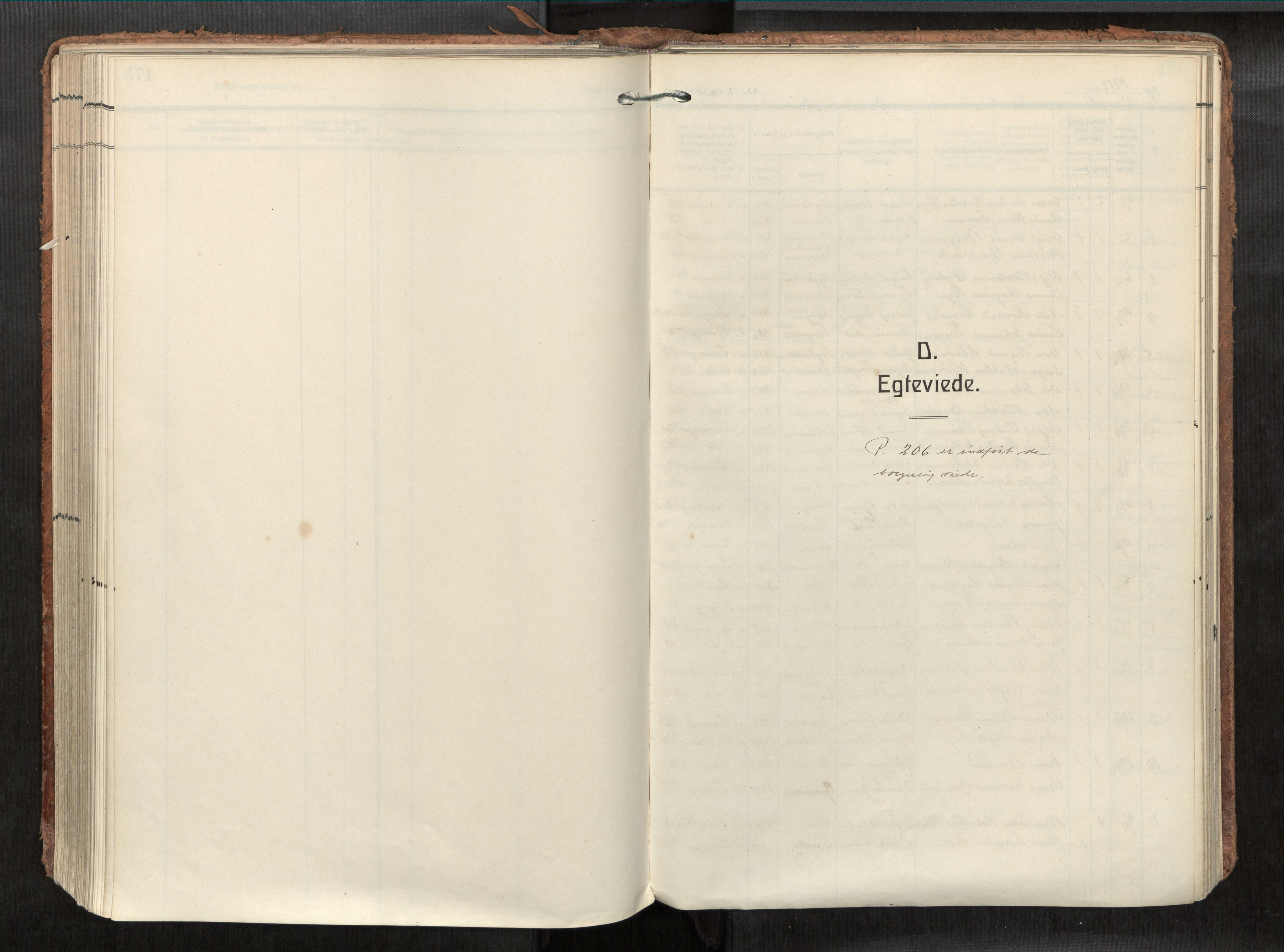 SAT, Levanger sokneprestkontor*, Ministerialbok nr. 1, 1912-1935