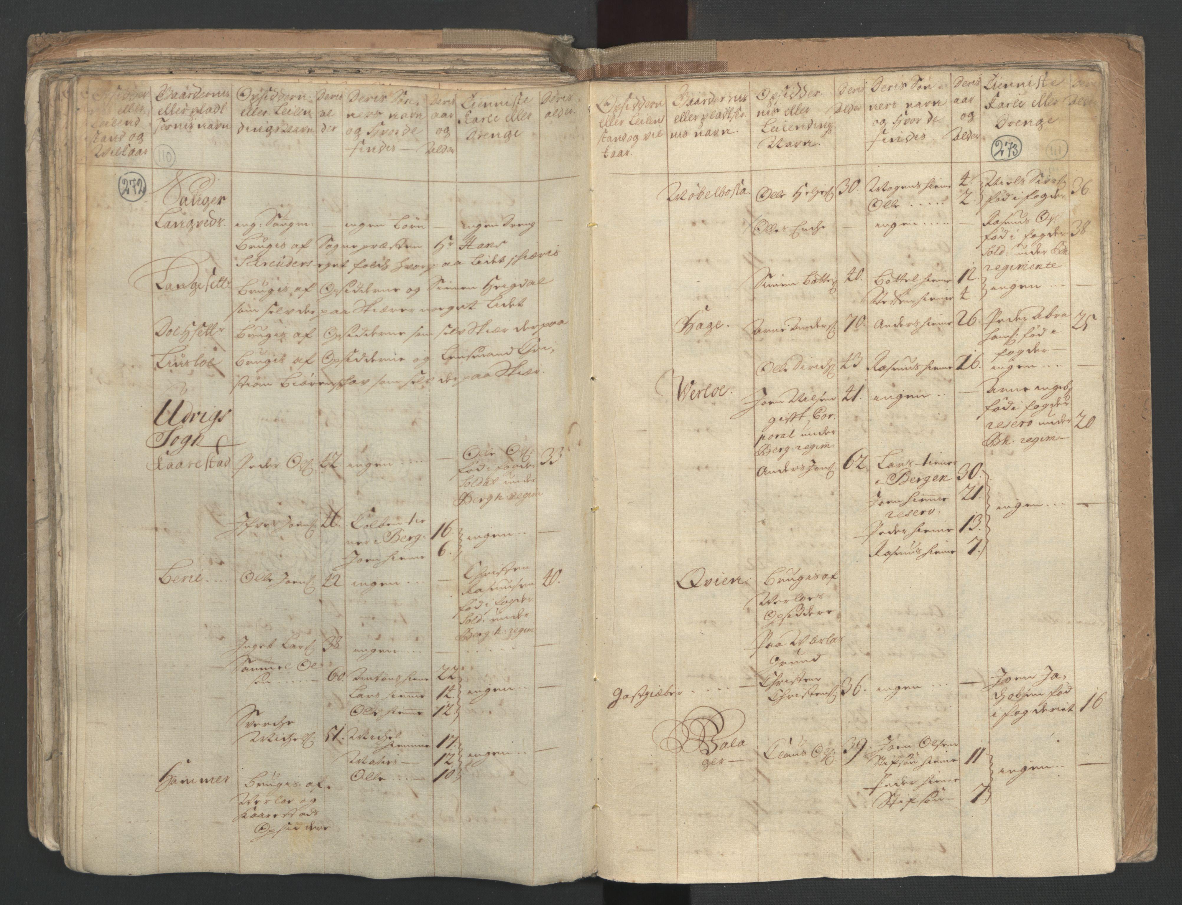 RA, Manntallet 1701, nr. 9: Sunnfjord fogderi, Nordfjord fogderi og Svanø birk, 1701, s. 272-273