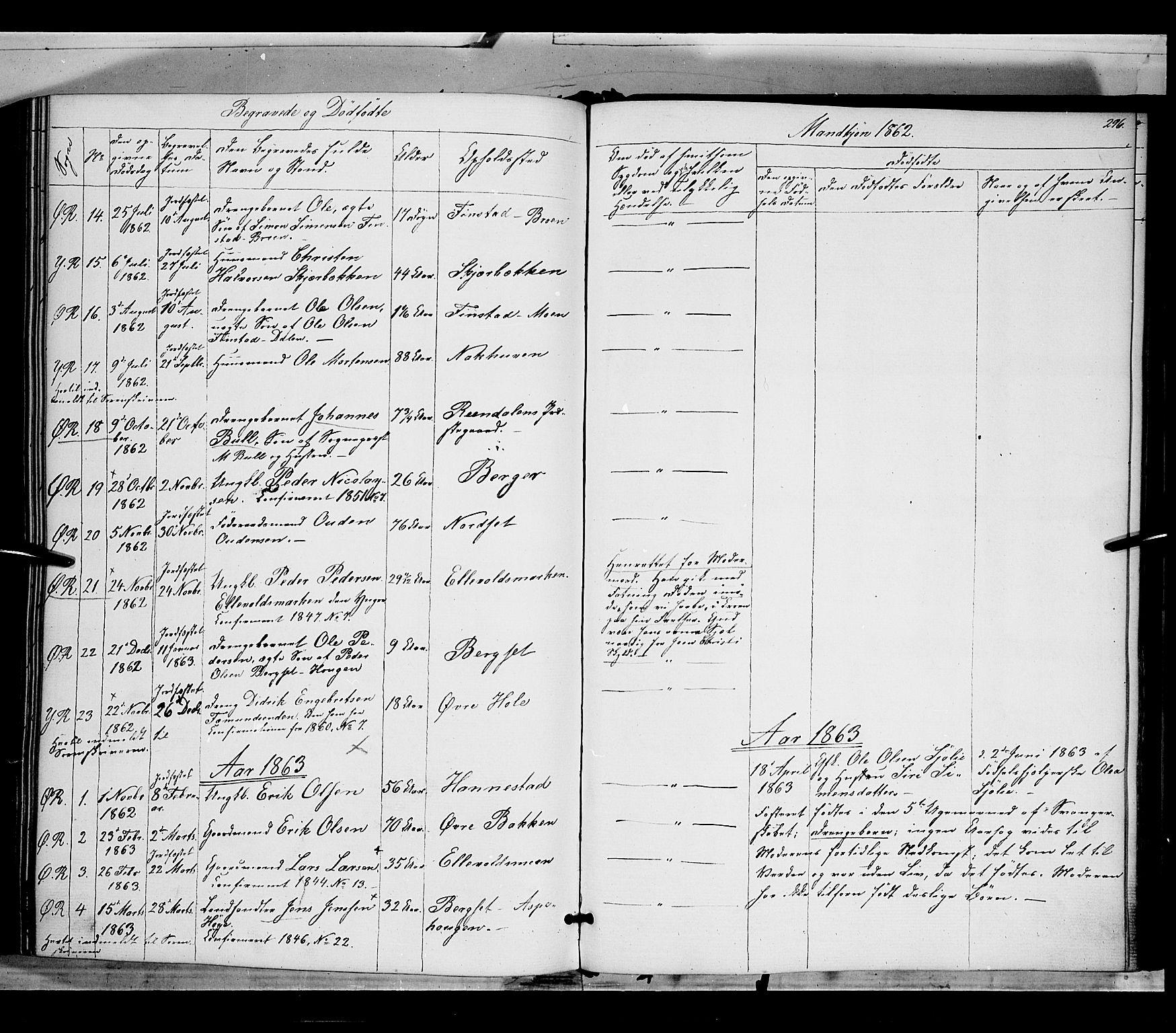 SAH, Rendalen prestekontor, H/Ha/Haa/L0005: Ministerialbok nr. 5, 1853-1866, s. 296