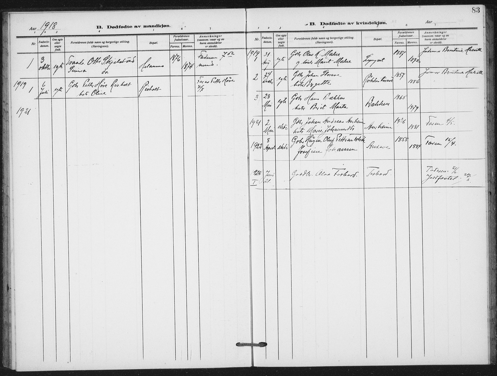 SAT, Ministerialprotokoller, klokkerbøker og fødselsregistre - Nord-Trøndelag, 712/L0102: Ministerialbok nr. 712A03, 1916-1929, s. 83