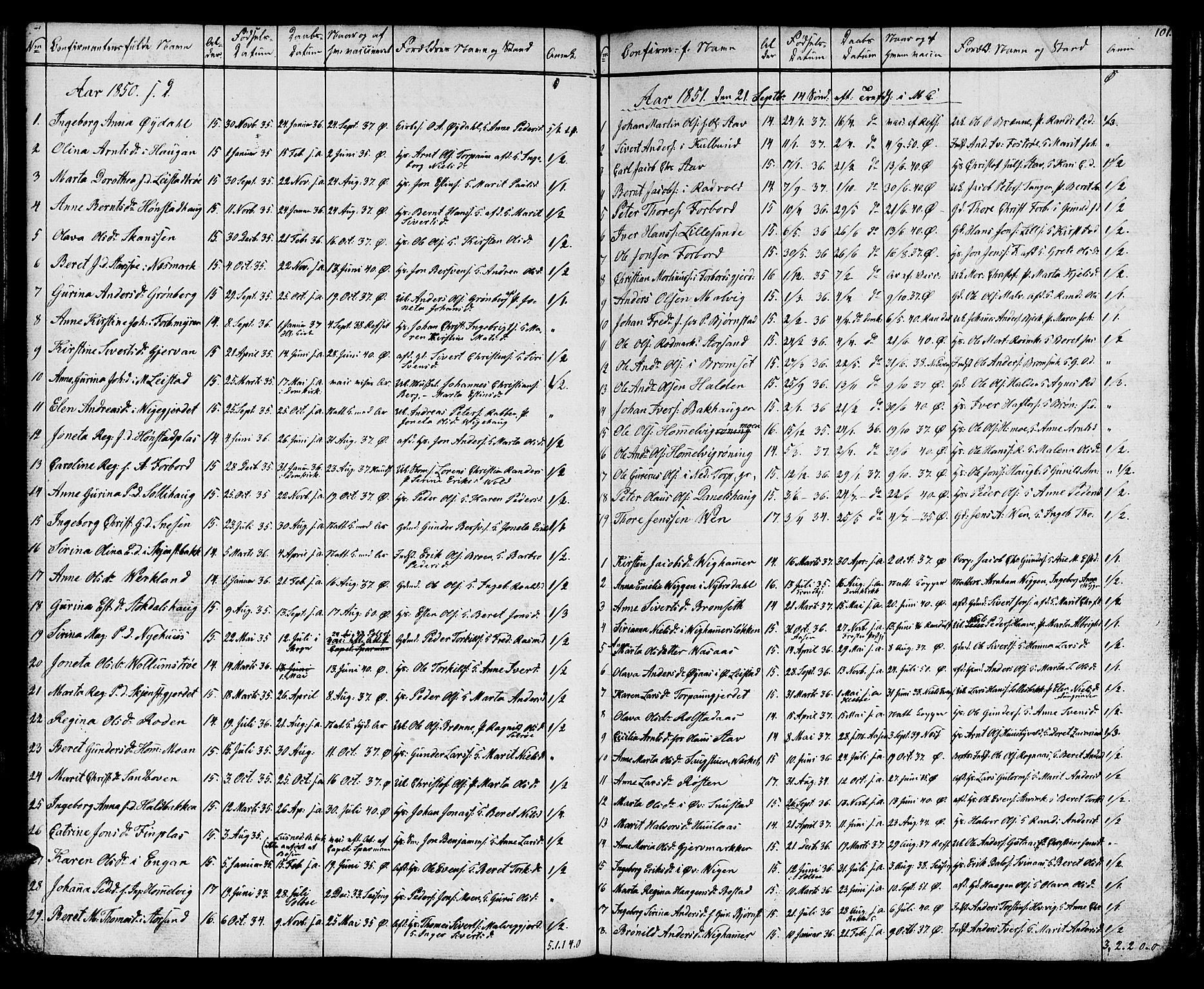 SAT, Ministerialprotokoller, klokkerbøker og fødselsregistre - Sør-Trøndelag, 616/L0422: Klokkerbok nr. 616C05, 1850-1888, s. 101