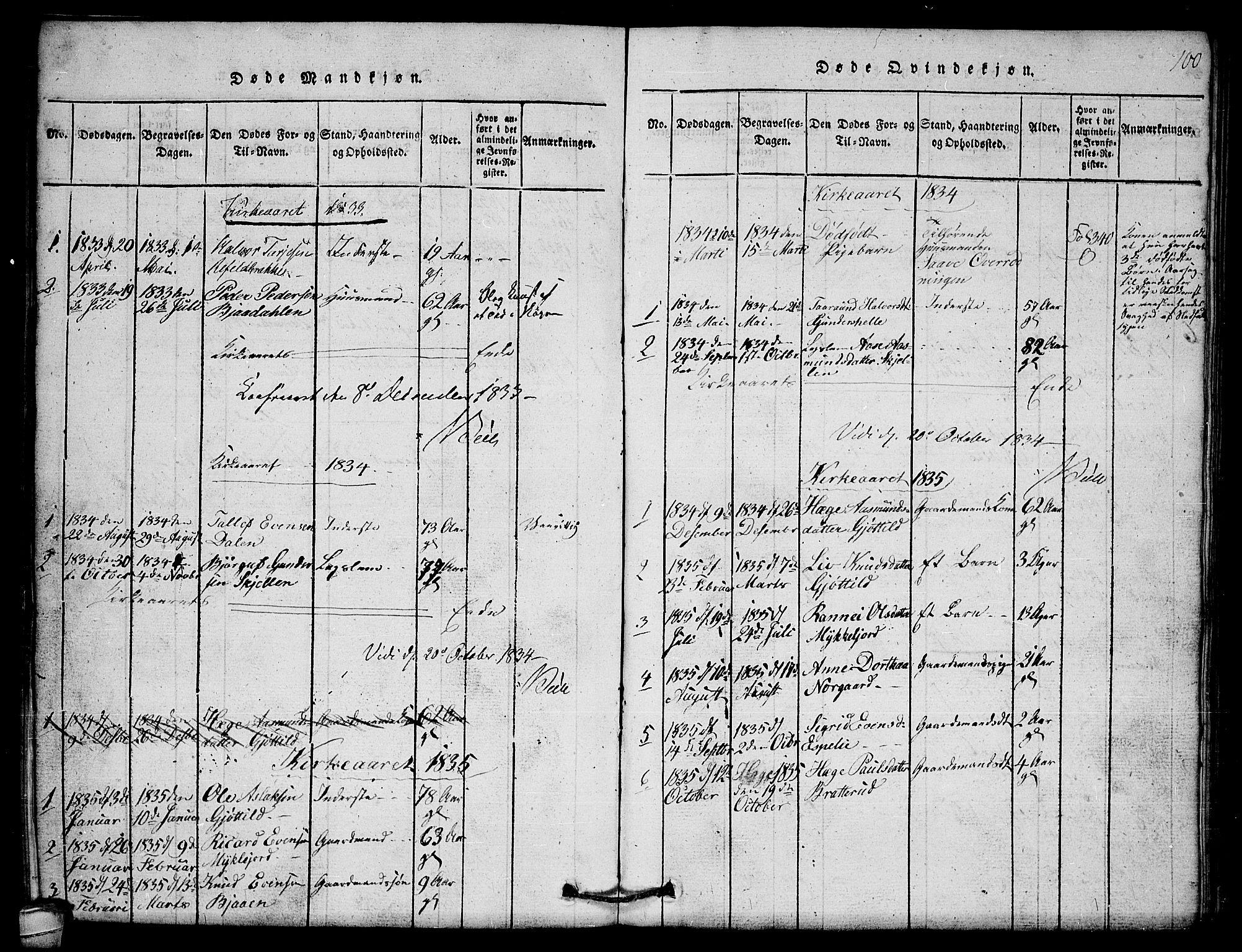 SAKO, Lårdal kirkebøker, G/Gb/L0001: Klokkerbok nr. II 1, 1815-1865, s. 100