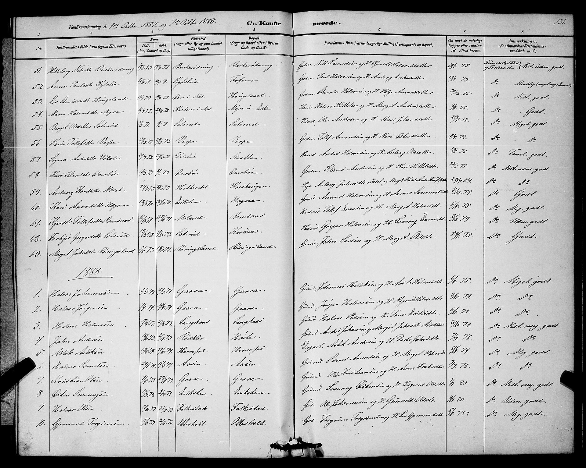 SAKO, Bø kirkebøker, G/Ga/L0005: Klokkerbok nr. 5, 1883-1897, s. 131