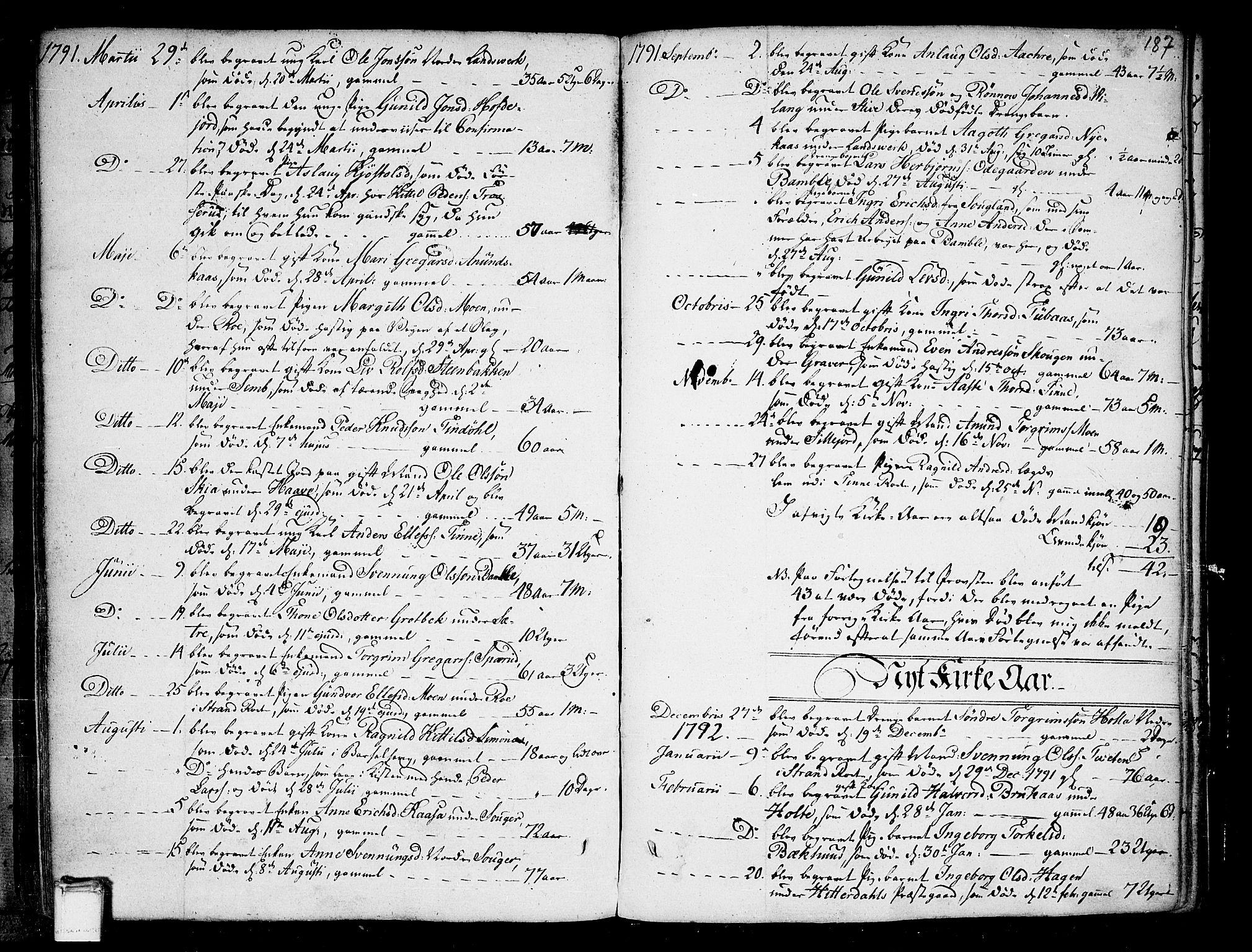 SAKO, Heddal kirkebøker, F/Fa/L0004: Ministerialbok nr. I 4, 1784-1814, s. 187