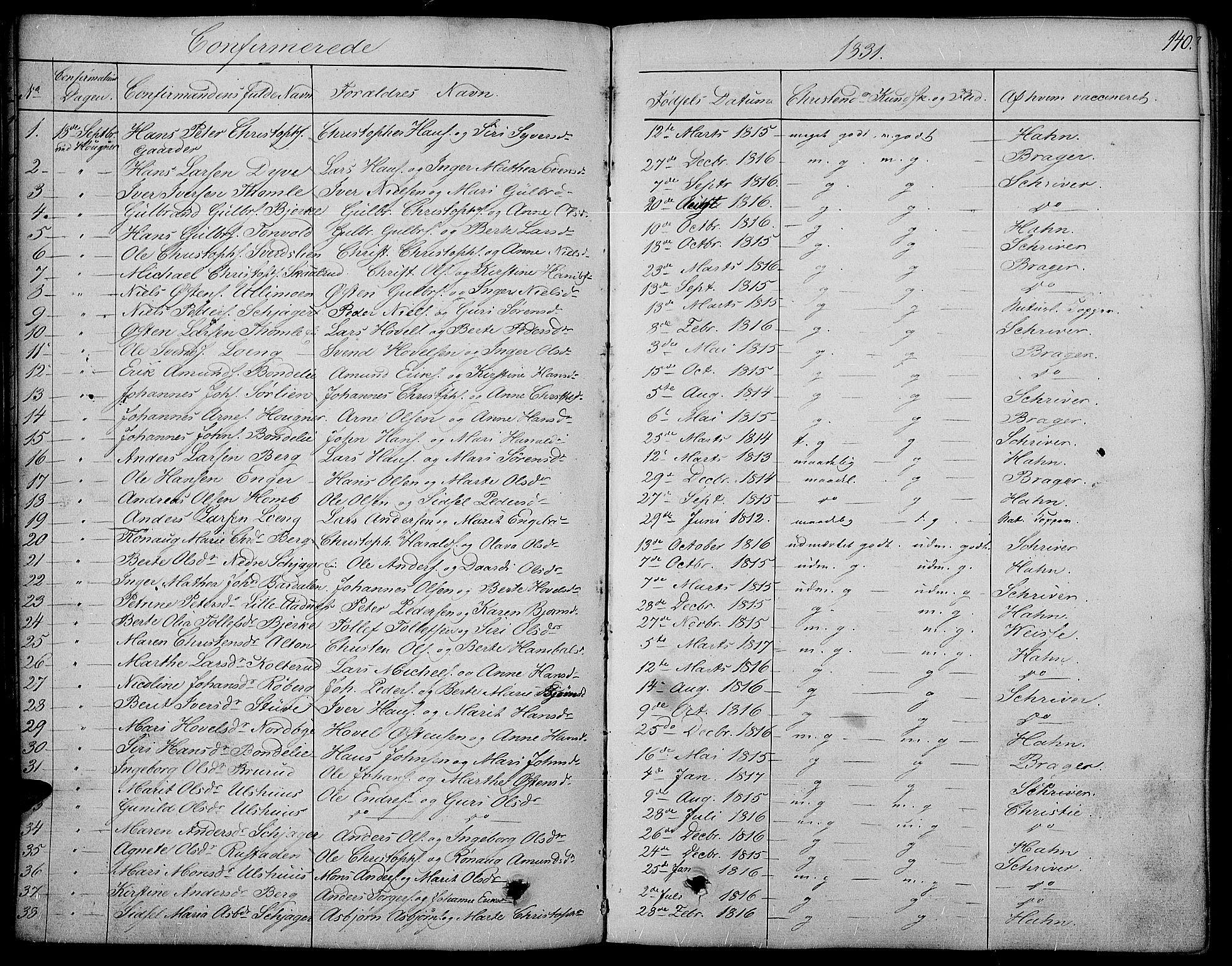 SAH, Land prestekontor, Ministerialbok nr. 8, 1830-1846, s. 140
