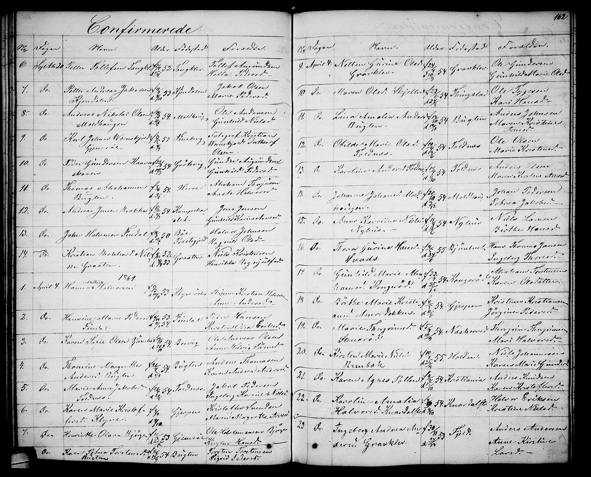 SAKO, Solum kirkebøker, G/Ga/L0004: Klokkerbok nr. I 4, 1859-1876, s. 162