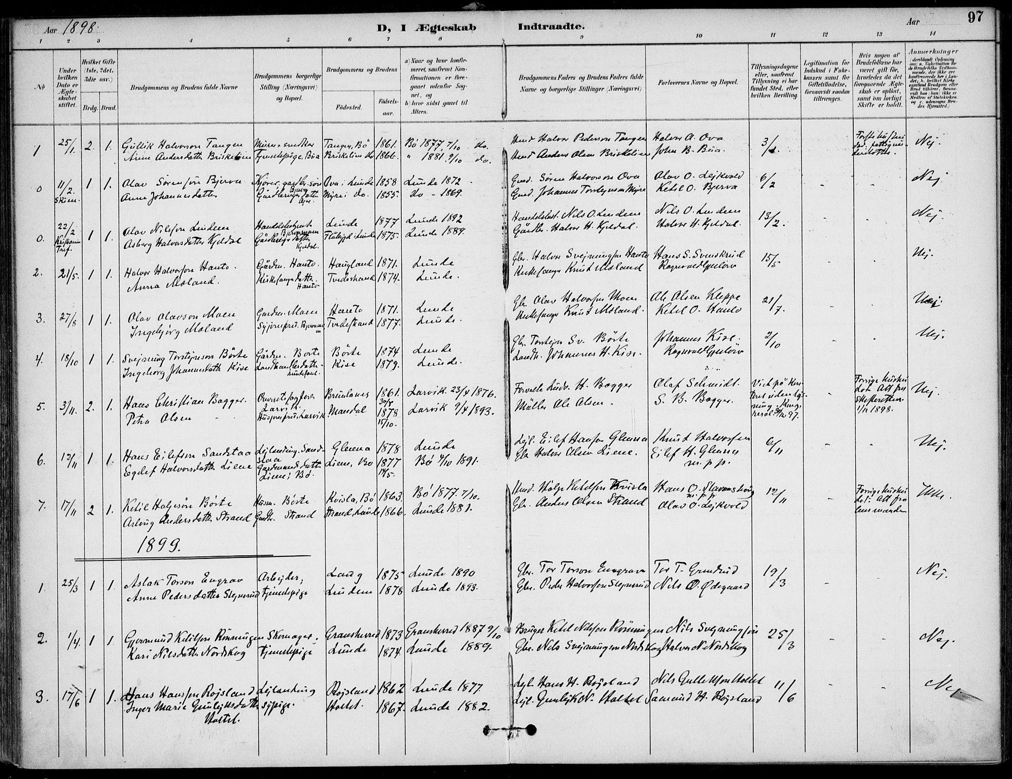 SAKO, Lunde kirkebøker, F/Fa/L0003: Ministerialbok nr. I 3, 1893-1902, s. 97