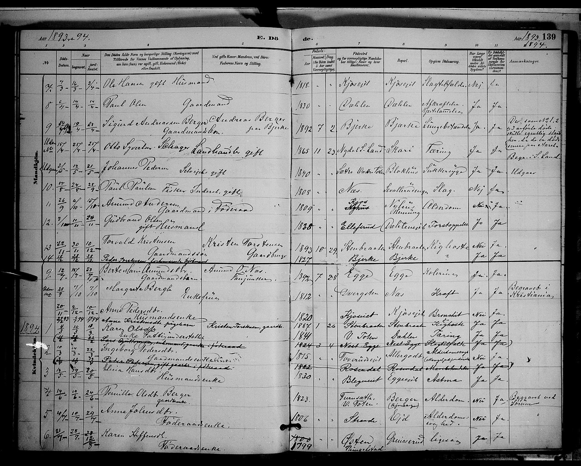 SAH, Gran prestekontor, Klokkerbok nr. 4, 1890-1899, s. 139