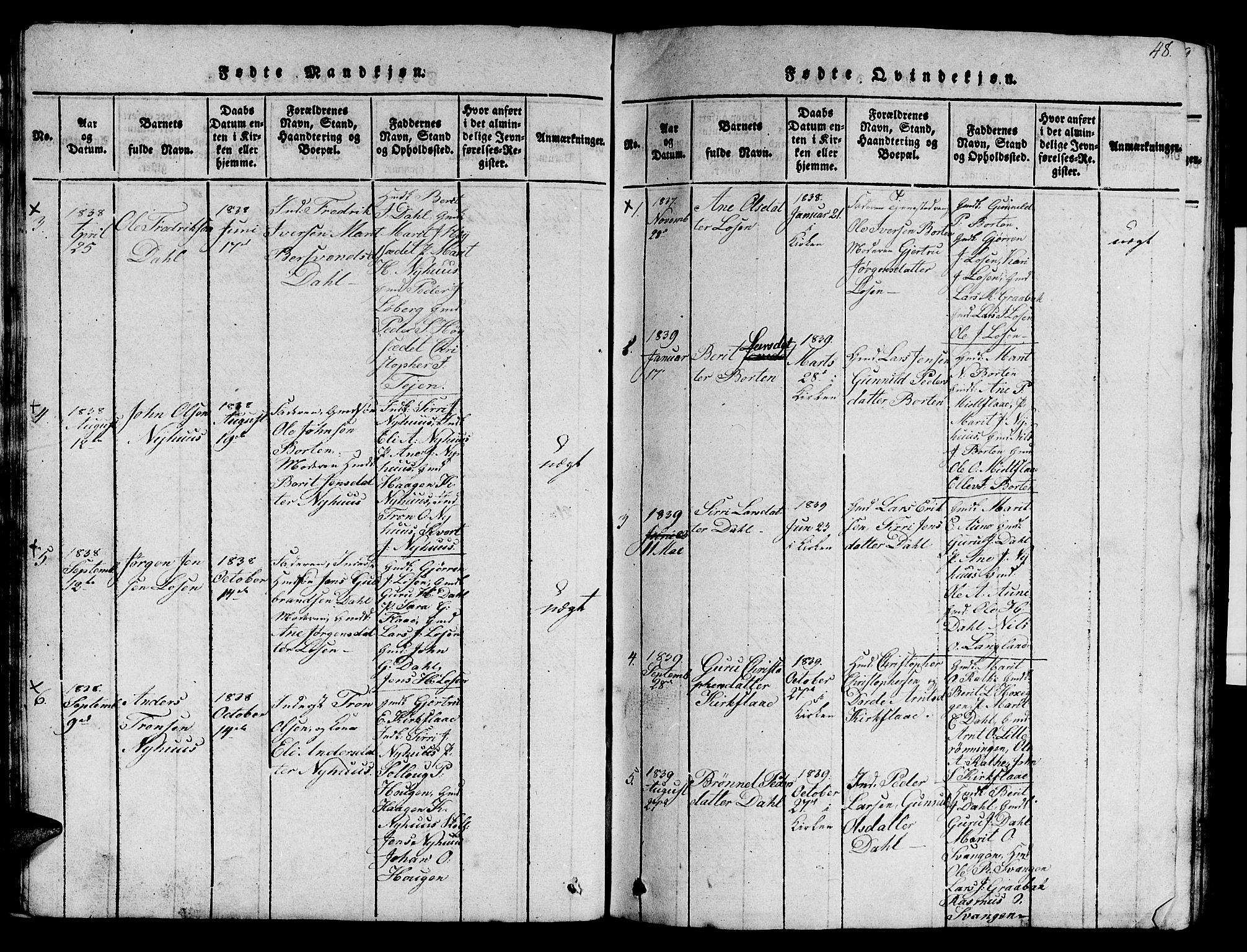 SAT, Ministerialprotokoller, klokkerbøker og fødselsregistre - Sør-Trøndelag, 693/L1121: Klokkerbok nr. 693C02, 1816-1869, s. 48