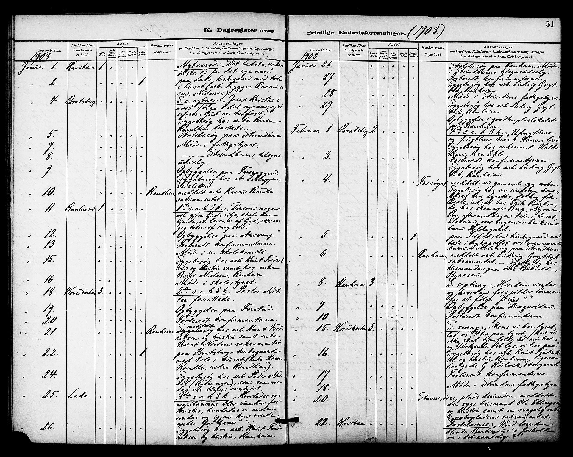 SAT, Ministerialprotokoller, klokkerbøker og fødselsregistre - Sør-Trøndelag, 606/L0304: Residerende kapellans bok nr. 606B03, 1895-1917, s. 51