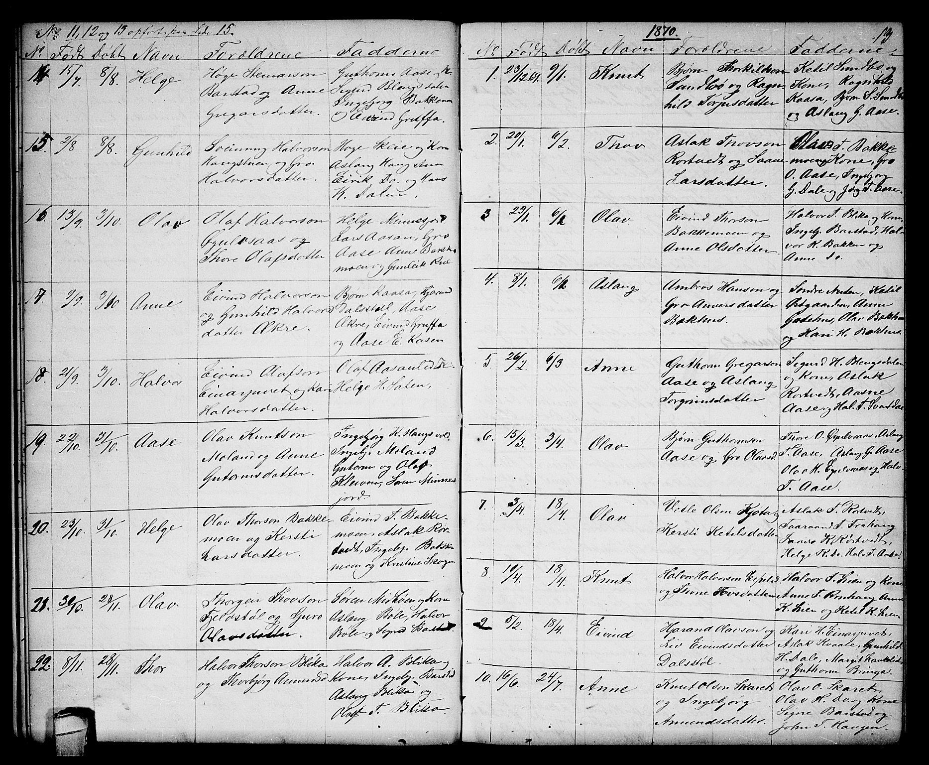 SAKO, Seljord kirkebøker, G/Gb/L0003: Klokkerbok nr. II 3, 1863-1884, s. 13