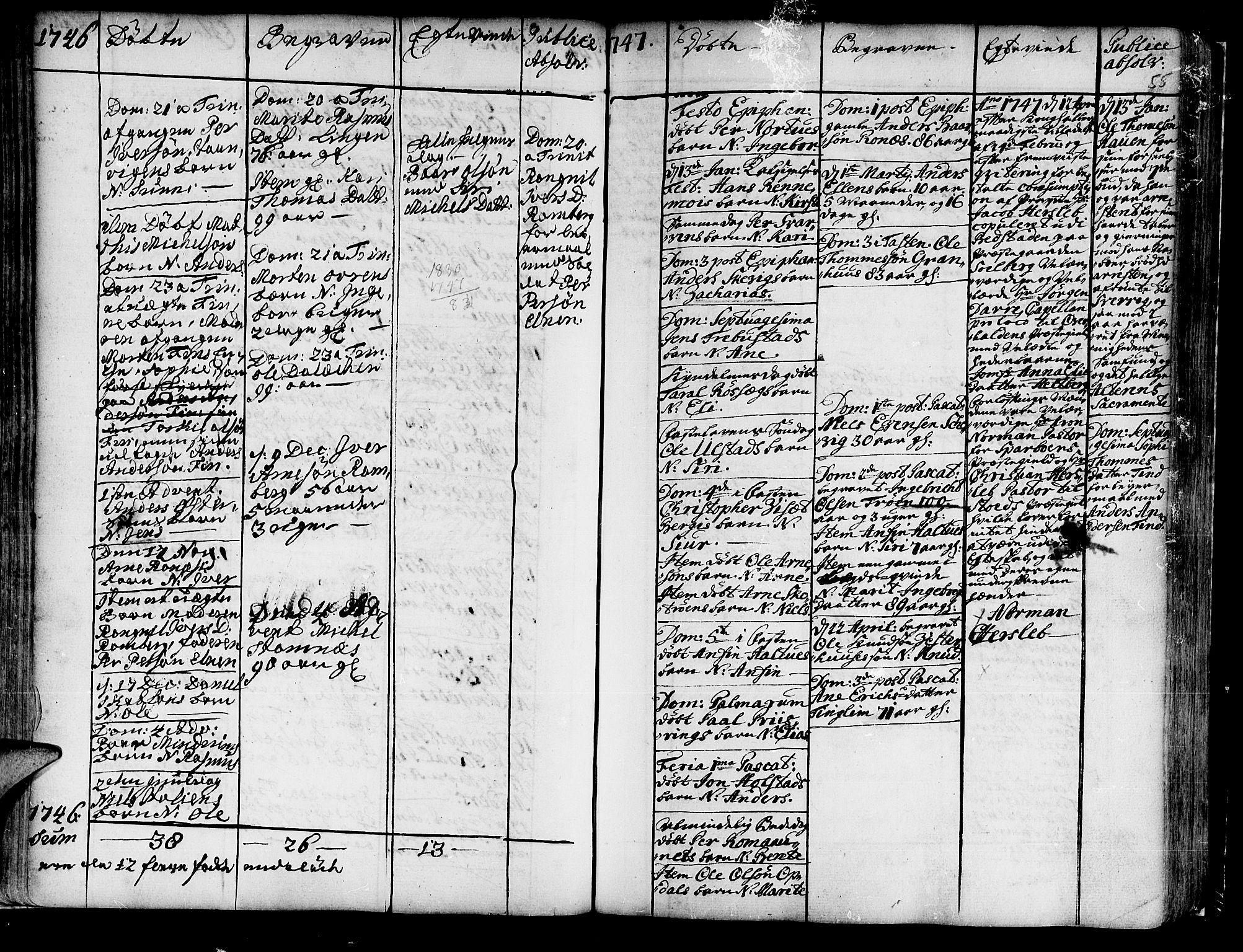 SAT, Ministerialprotokoller, klokkerbøker og fødselsregistre - Nord-Trøndelag, 741/L0385: Ministerialbok nr. 741A01, 1722-1815, s. 55