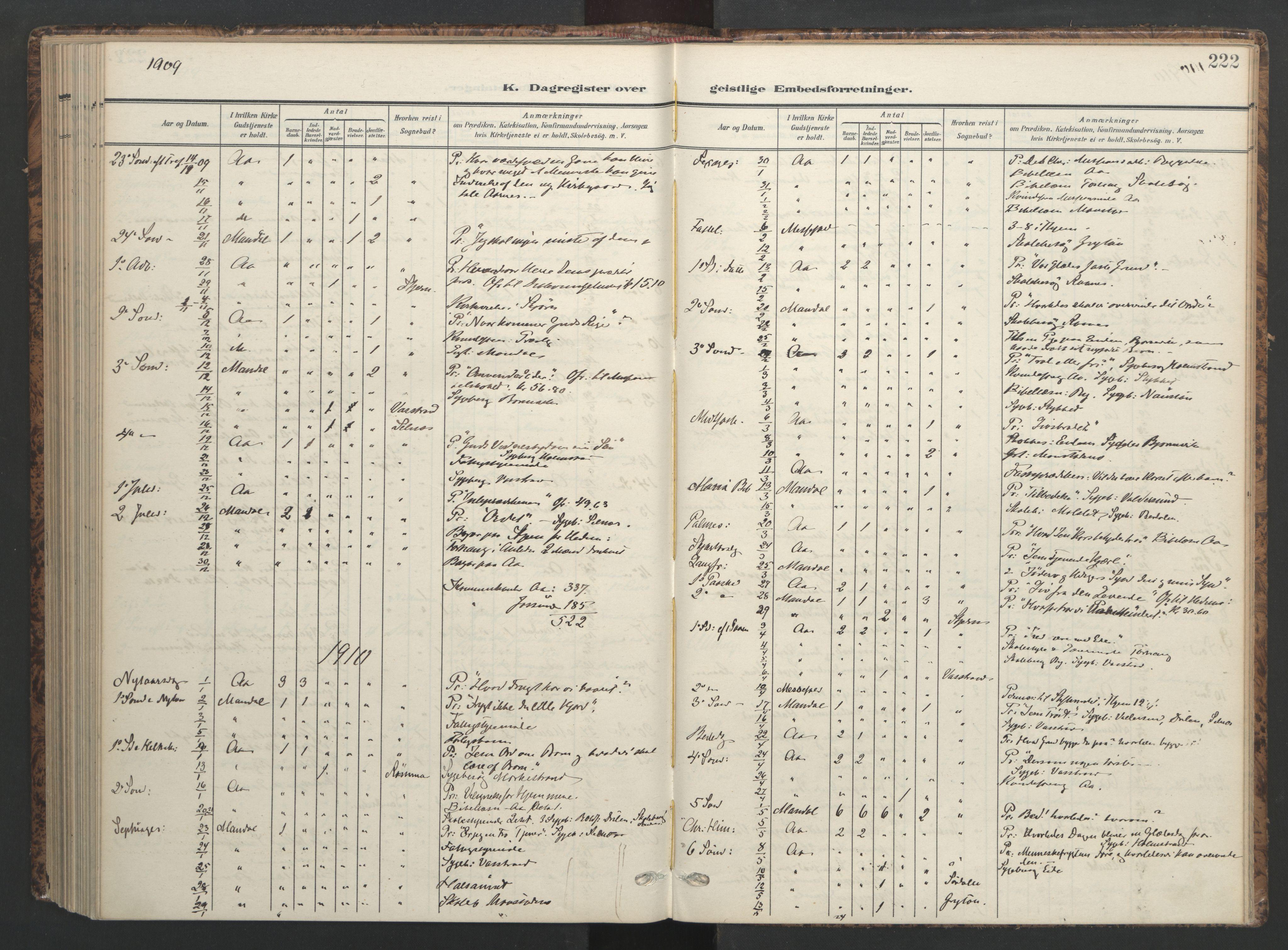 SAT, Ministerialprotokoller, klokkerbøker og fødselsregistre - Sør-Trøndelag, 655/L0682: Ministerialbok nr. 655A11, 1908-1922, s. 222